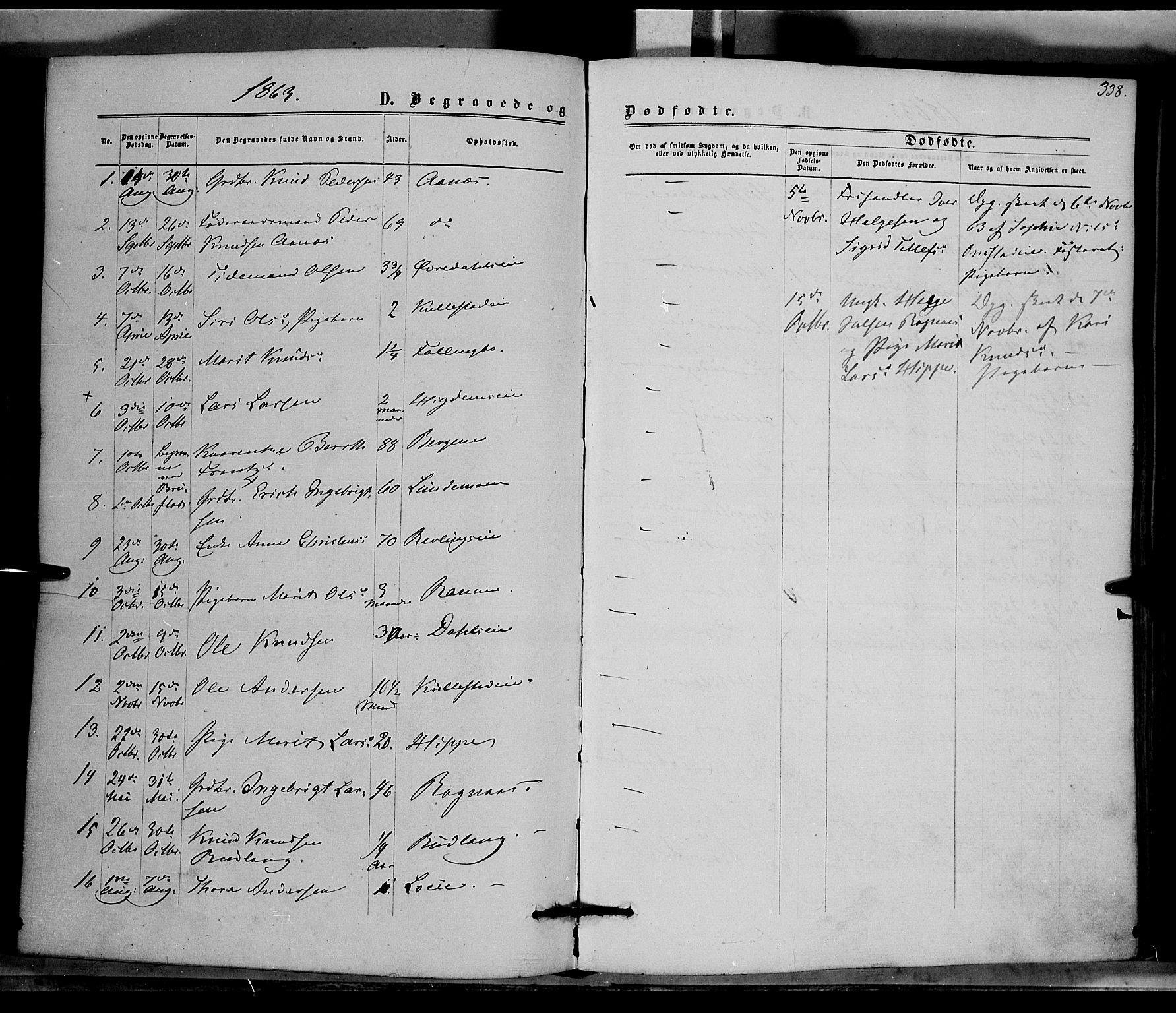 SAH, Nord-Aurdal prestekontor, Ministerialbok nr. 8, 1863-1875, s. 338