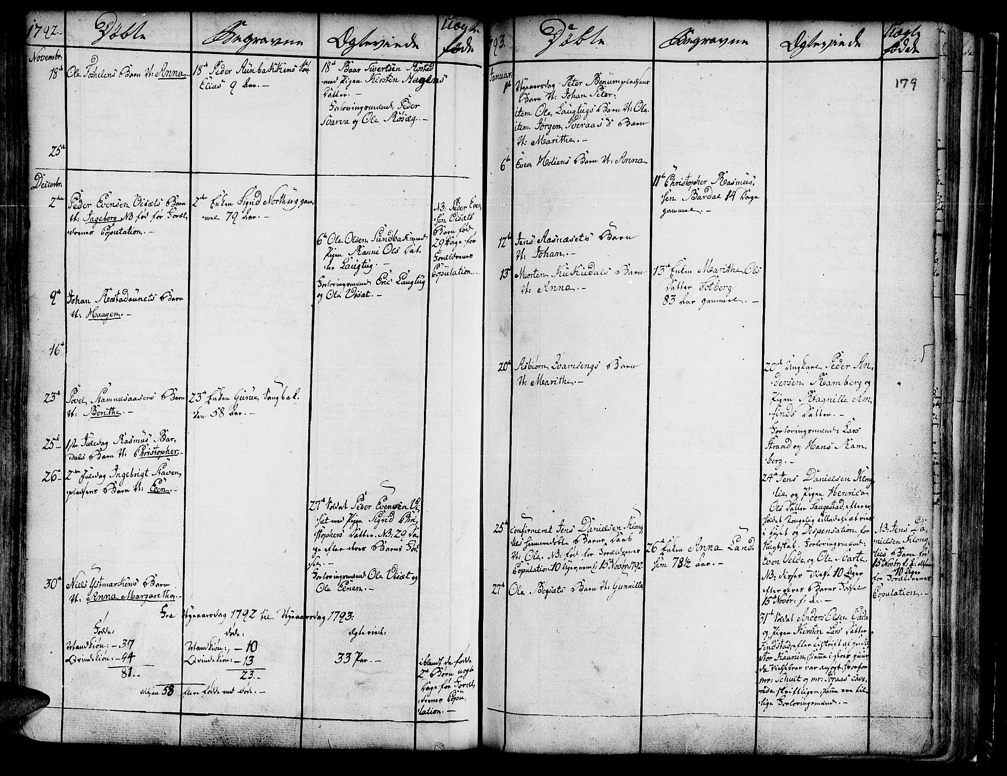 SAT, Ministerialprotokoller, klokkerbøker og fødselsregistre - Nord-Trøndelag, 741/L0385: Ministerialbok nr. 741A01, 1722-1815, s. 179