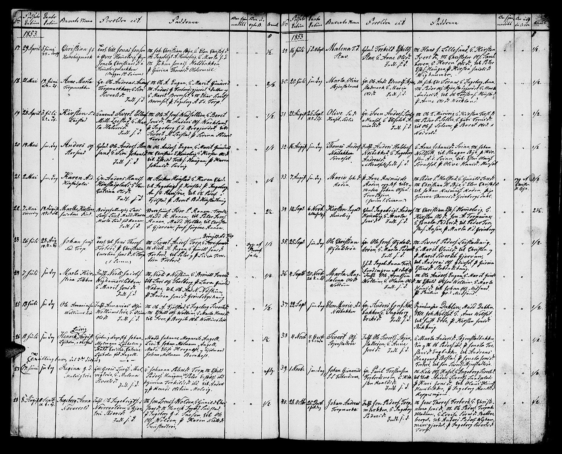 SAT, Ministerialprotokoller, klokkerbøker og fødselsregistre - Sør-Trøndelag, 616/L0422: Klokkerbok nr. 616C05, 1850-1888, s. 9