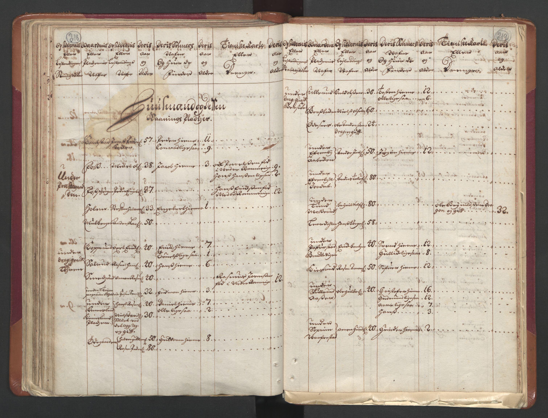 RA, Manntallet 1701, nr. 1: Moss, Onsøy, Tune og Veme fogderi og Nedre Romerike fogderi, 1701, s. 218-219