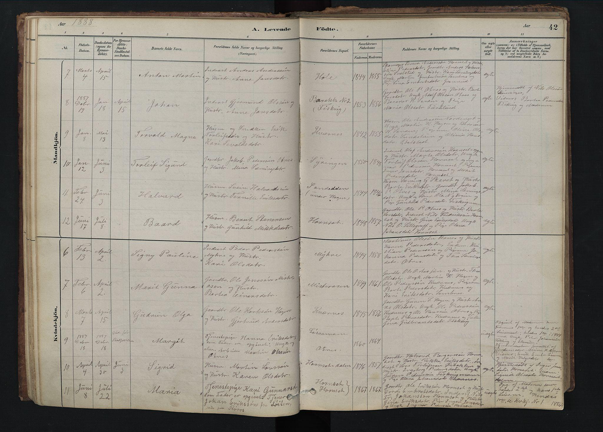 SAH, Rendalen prestekontor, H/Ha/Hab/L0009: Klokkerbok nr. 9, 1879-1902, s. 42