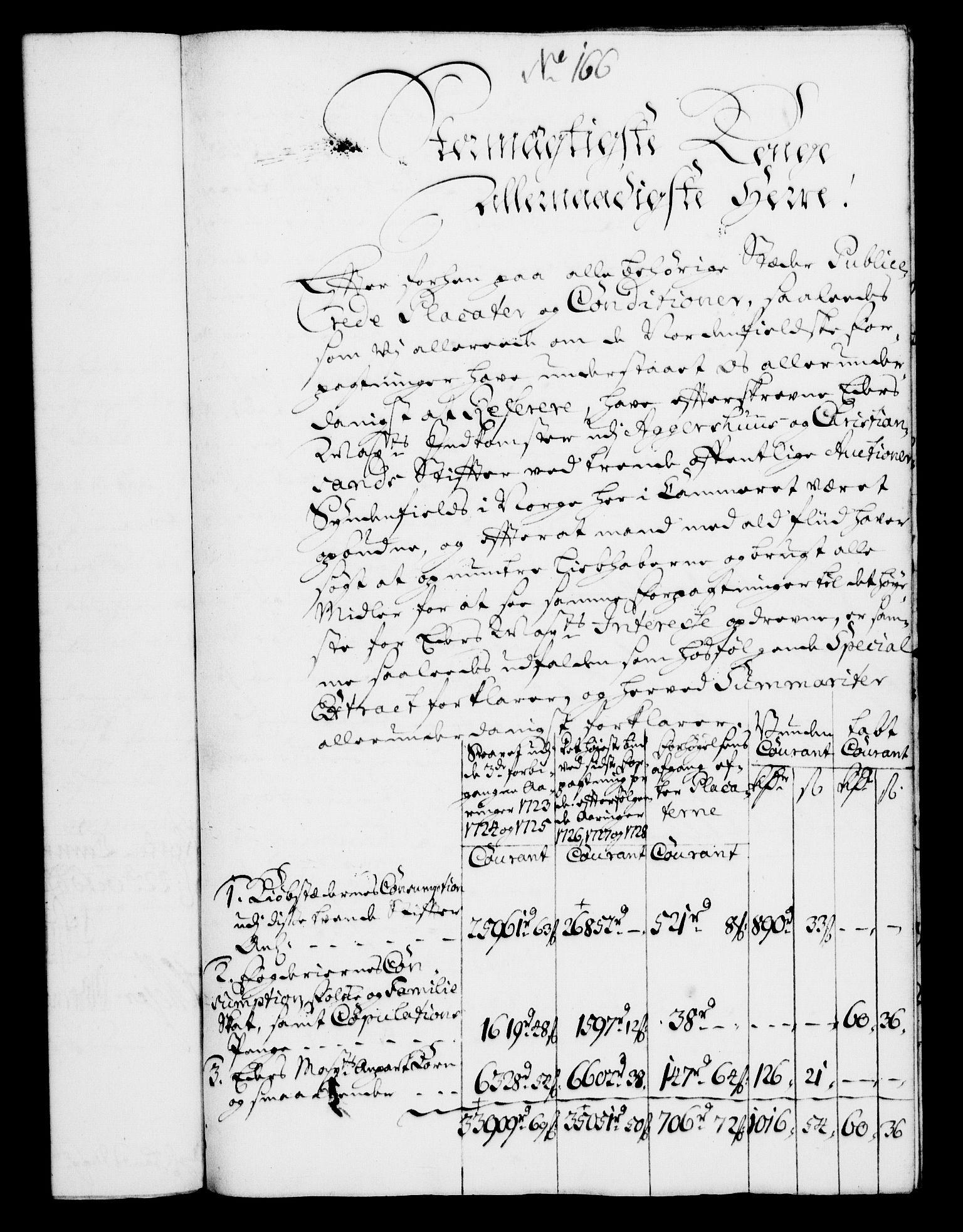 RA, Rentekammeret, Kammerkanselliet, G/Gf/Gfa/L0008: Norsk relasjons- og resolusjonsprotokoll (merket RK 52.8), 1725, s. 905