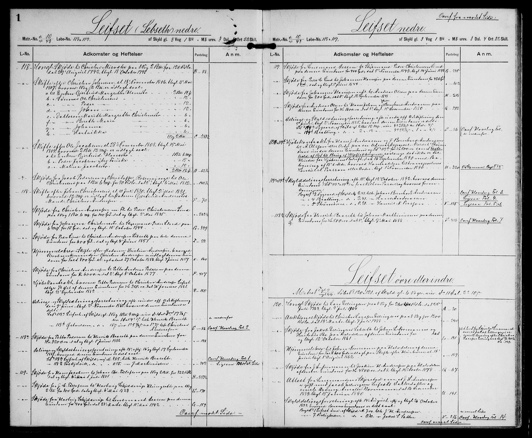 SAT, Salten sorenskriveri, 2/2A/L0025: Panteregister nr. 25, s. 1