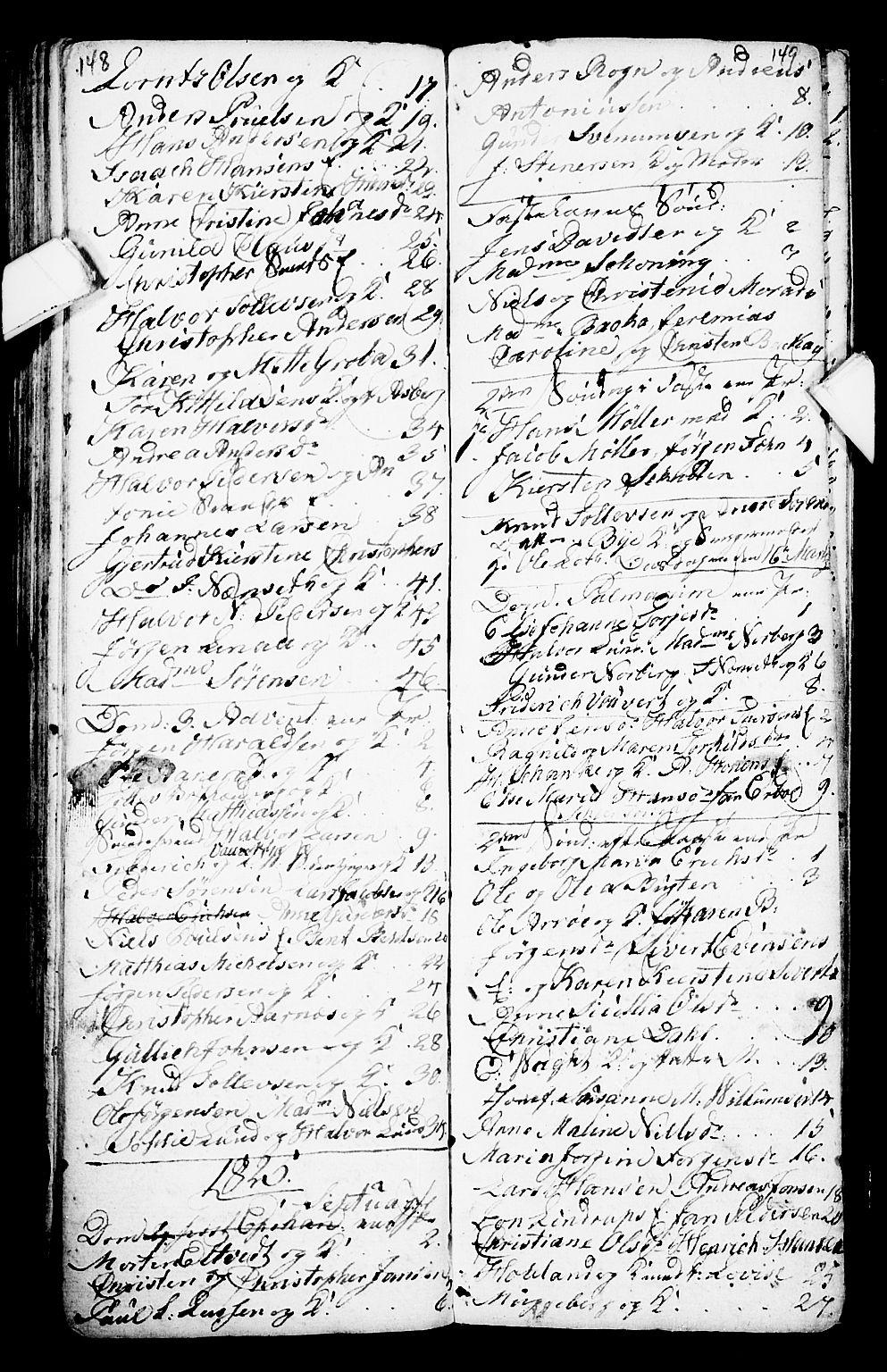 SAKO, Porsgrunn kirkebøker , G/Ga/L0001: Klokkerbok nr. I 1, 1766-1790, s. 148-149