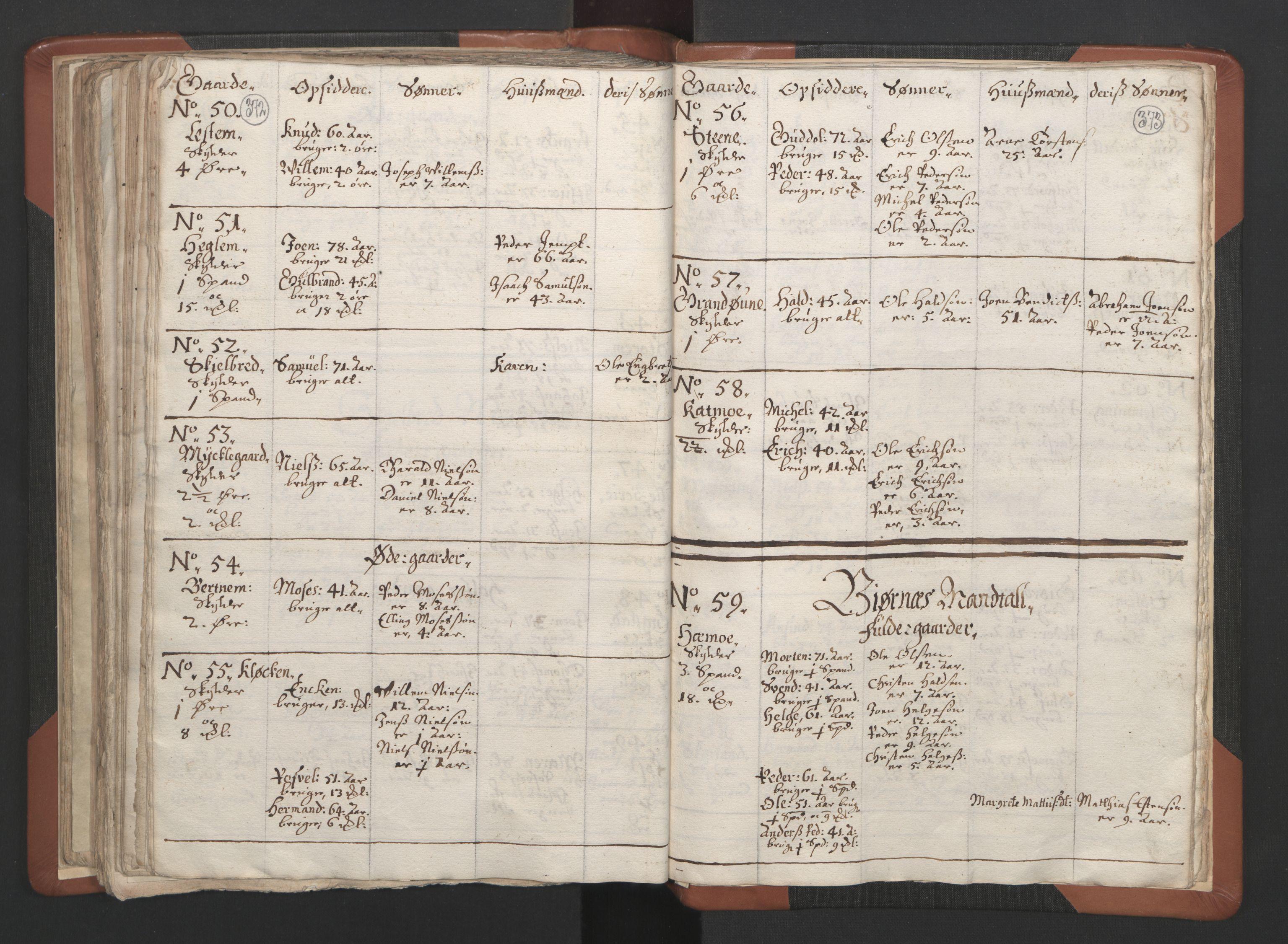 RA, Sogneprestenes manntall 1664-1666, nr. 34: Namdal prosti, 1664-1666, s. 372-373