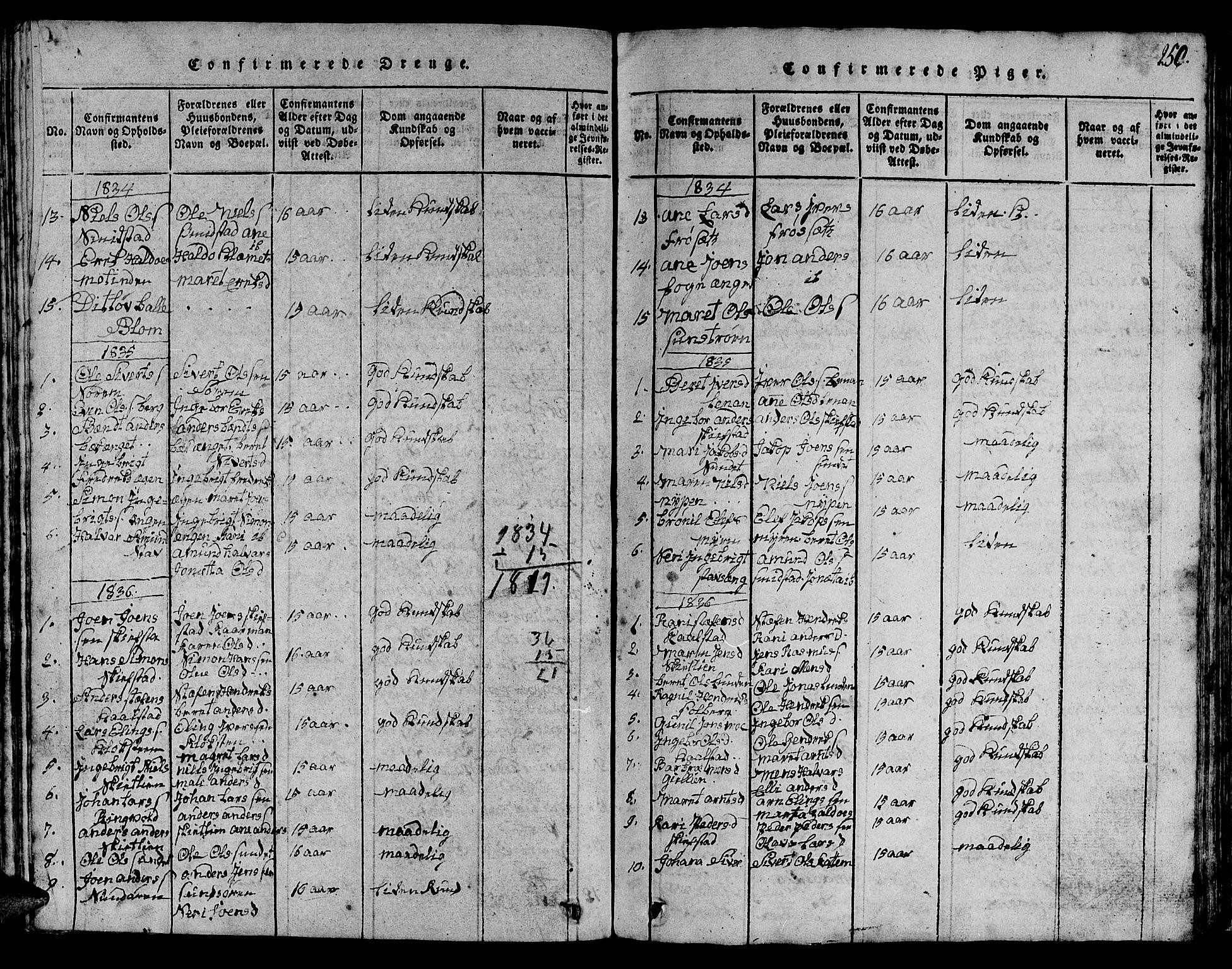 SAT, Ministerialprotokoller, klokkerbøker og fødselsregistre - Sør-Trøndelag, 613/L0393: Klokkerbok nr. 613C01, 1816-1886, s. 250