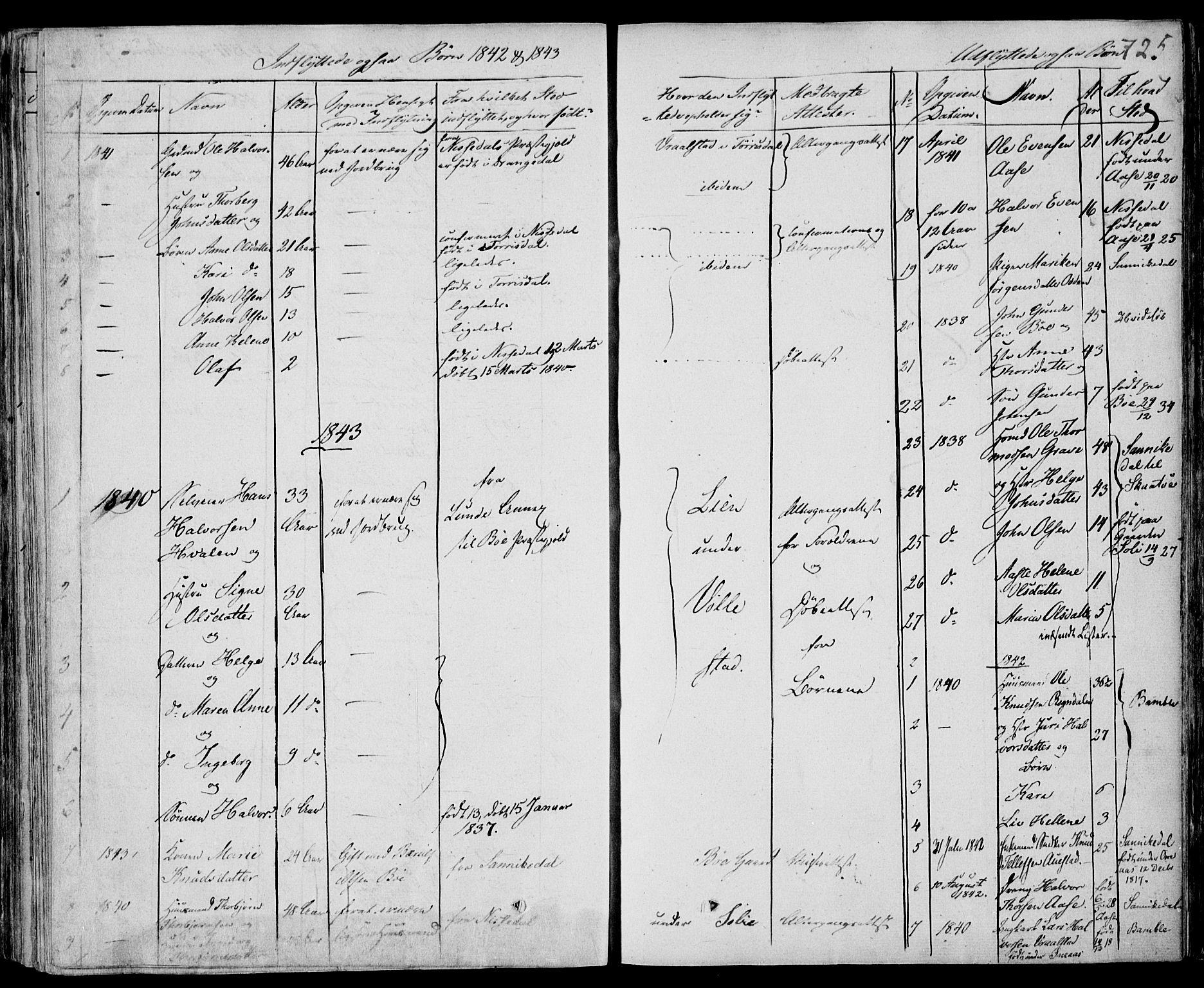 SAKO, Drangedal kirkebøker, F/Fa/L0007b: Ministerialbok nr. 7b, 1837-1856, s. 725