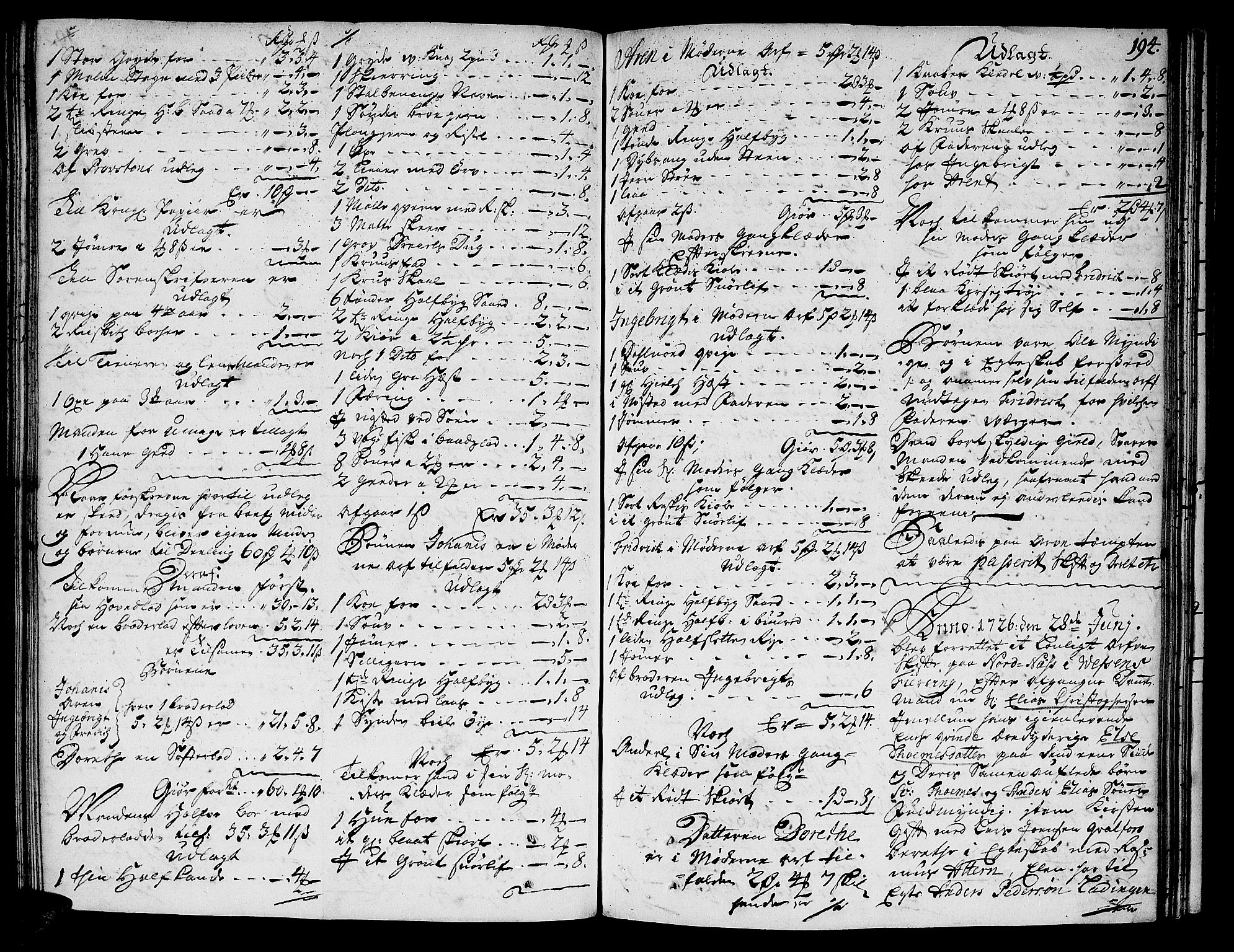 SAT, Helgeland sorenskriveri, 3/3A/L0007: Skifteprotokoll 6A, 1725-1727, s. 193b-194a
