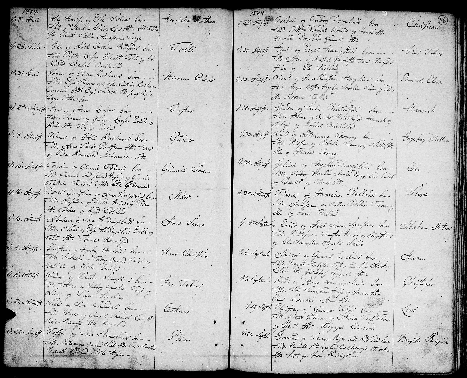 SAK, Lyngdal sokneprestkontor, F/Fa/Fac/L0004: Ministerialbok nr. A 4, 1780-1815, s. 116