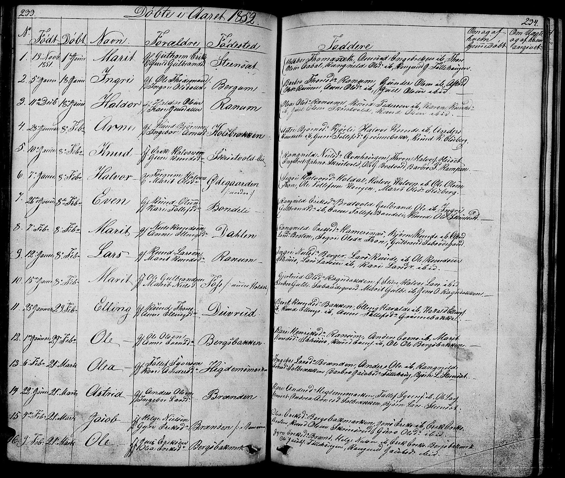 SAH, Nord-Aurdal prestekontor, Klokkerbok nr. 1, 1834-1887, s. 233-234