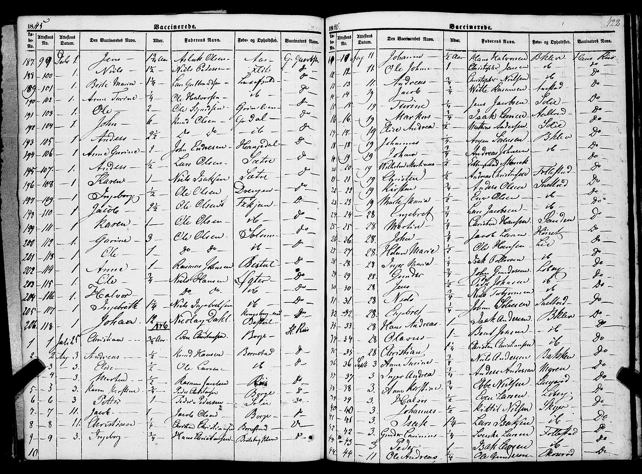 SAKO, Gjerpen kirkebøker, F/Fa/L0007b: Ministerialbok nr. 7B, 1834-1857, s. 422