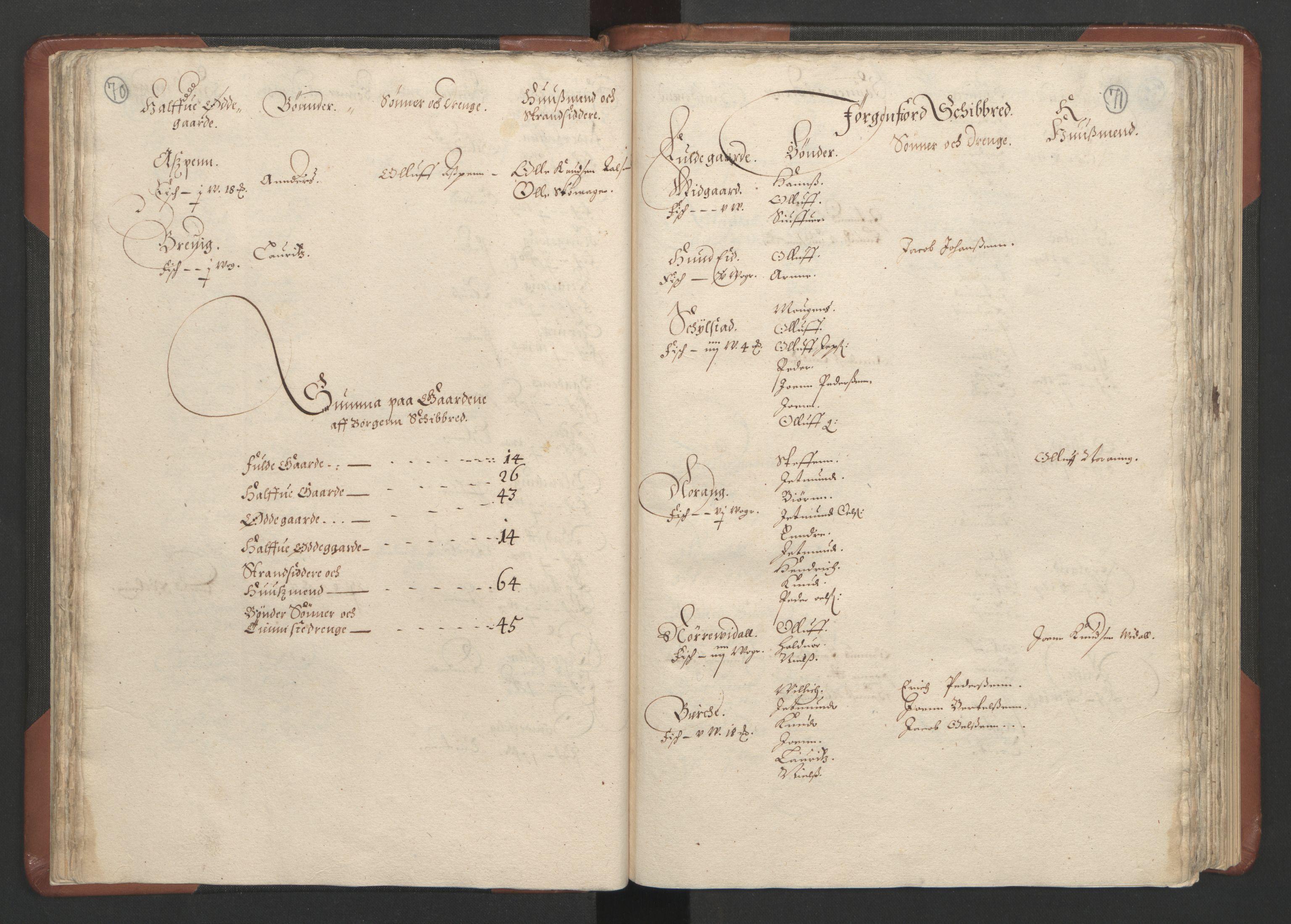 RA, Fogdenes og sorenskrivernes manntall 1664-1666, nr. 16: Romsdal fogderi og Sunnmøre fogderi, 1664-1665, s. 70-71
