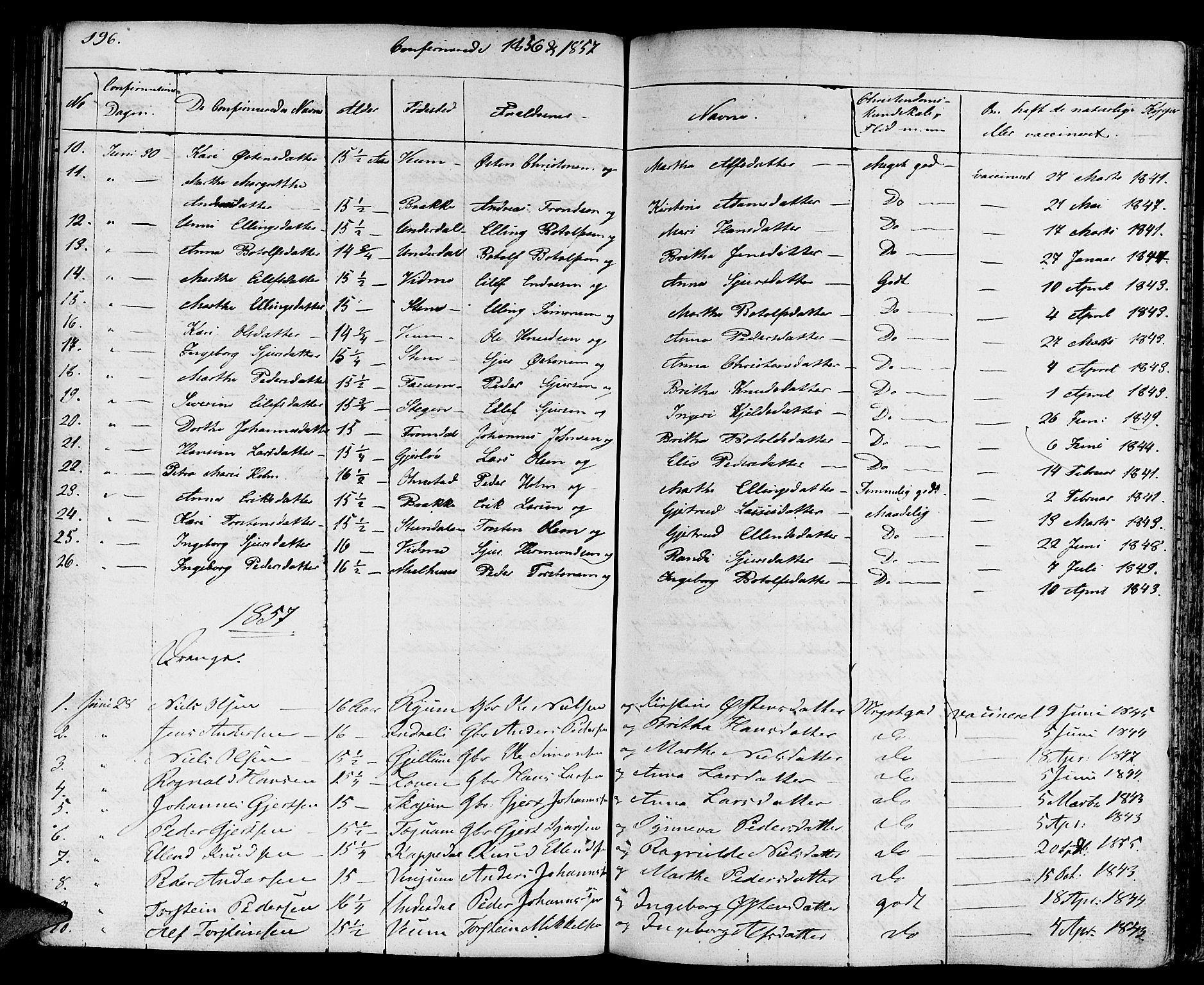 SAB, Aurland Sokneprestembete*, Ministerialbok nr. A 6, 1821-1859, s. 196