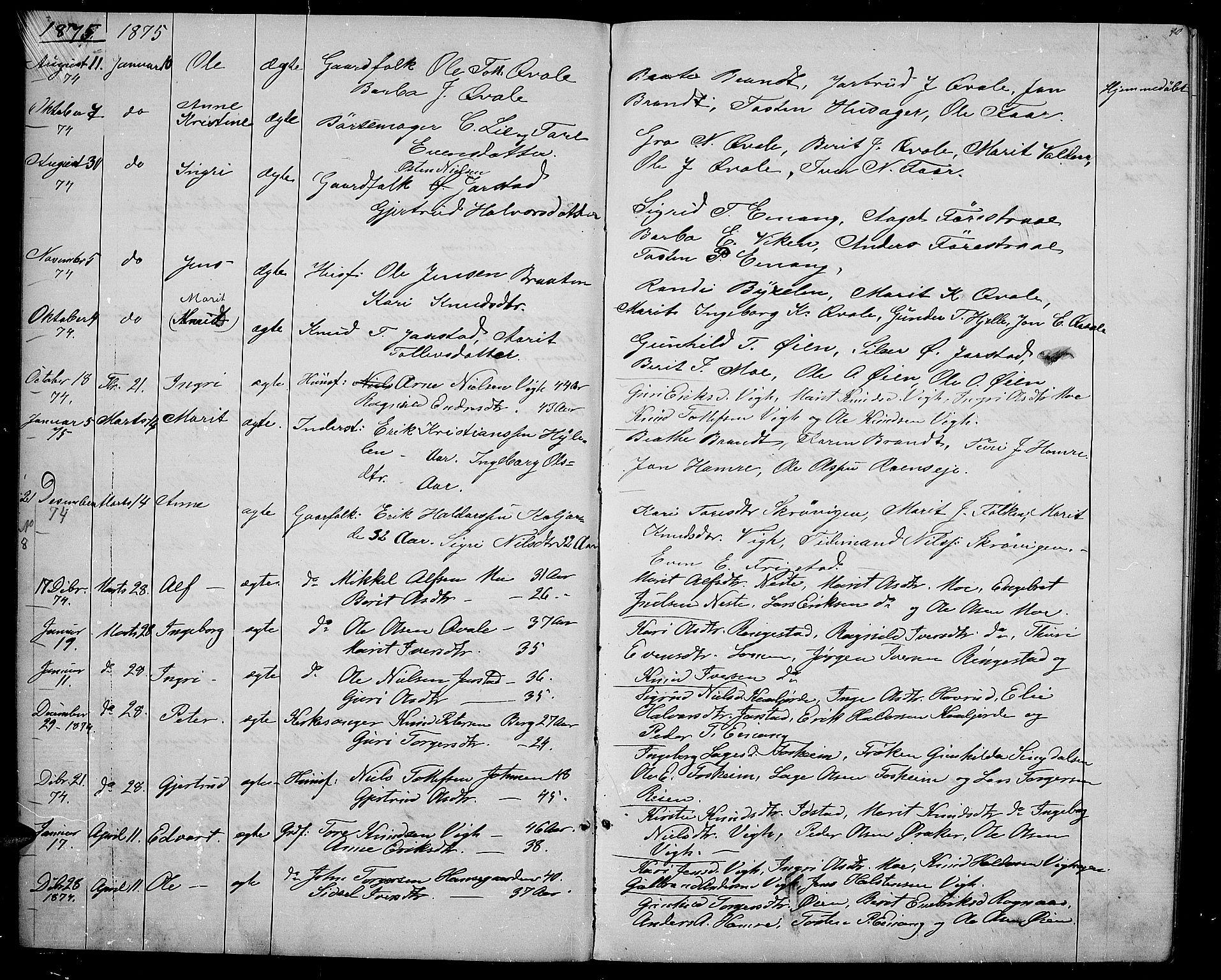 SAH, Vestre Slidre prestekontor, Klokkerbok nr. 1, 1869-1882, s. 10
