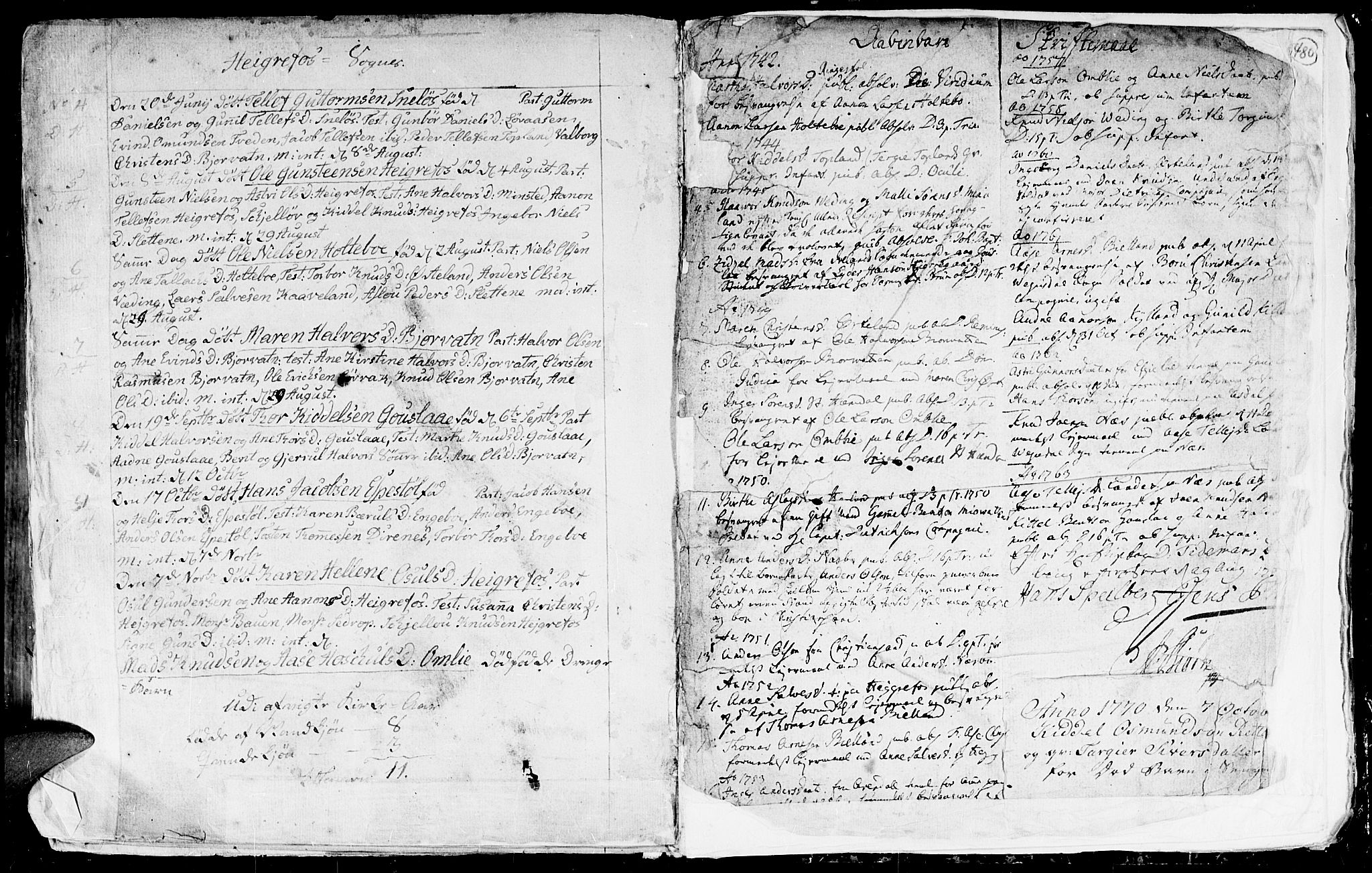 SAK, Hommedal sokneprestkontor, F/Fa/Fab/L0002: Ministerialbok nr. A 2 /3, 1740-1821, s. 480