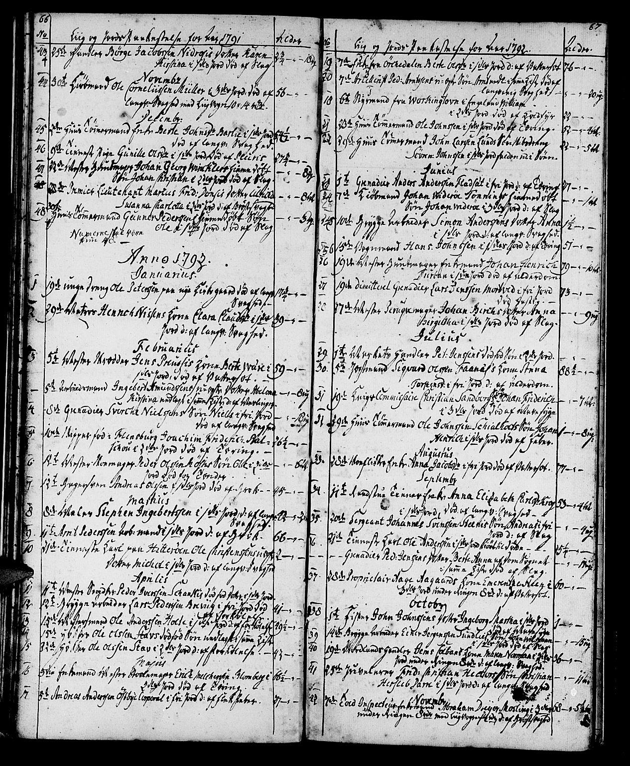SAT, Ministerialprotokoller, klokkerbøker og fødselsregistre - Sør-Trøndelag, 602/L0134: Klokkerbok nr. 602C02, 1759-1812, s. 66-67