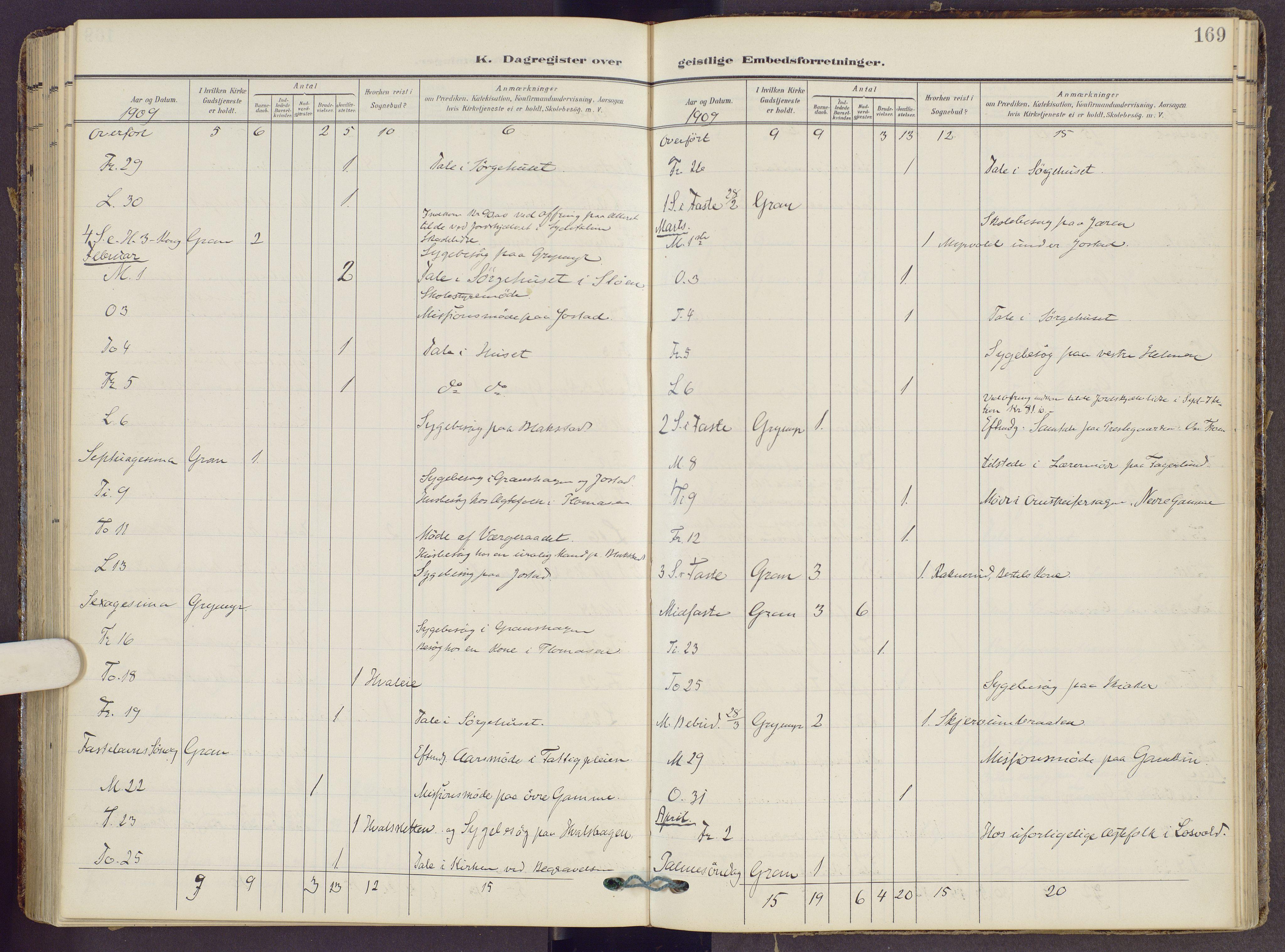 SAH, Gran prestekontor, Ministerialbok nr. 22, 1908-1918, s. 169