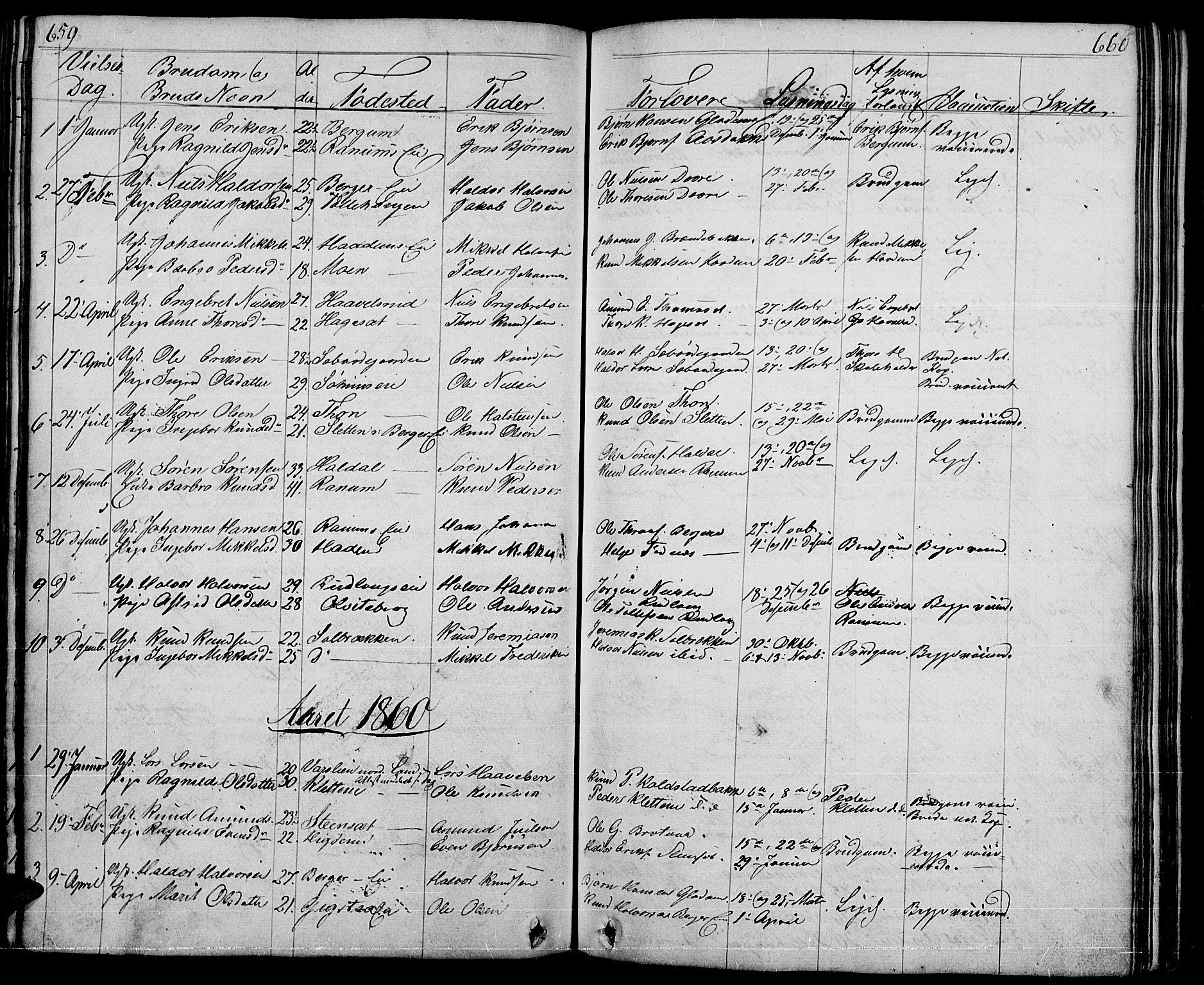SAH, Nord-Aurdal prestekontor, Klokkerbok nr. 1, 1834-1887, s. 659-660