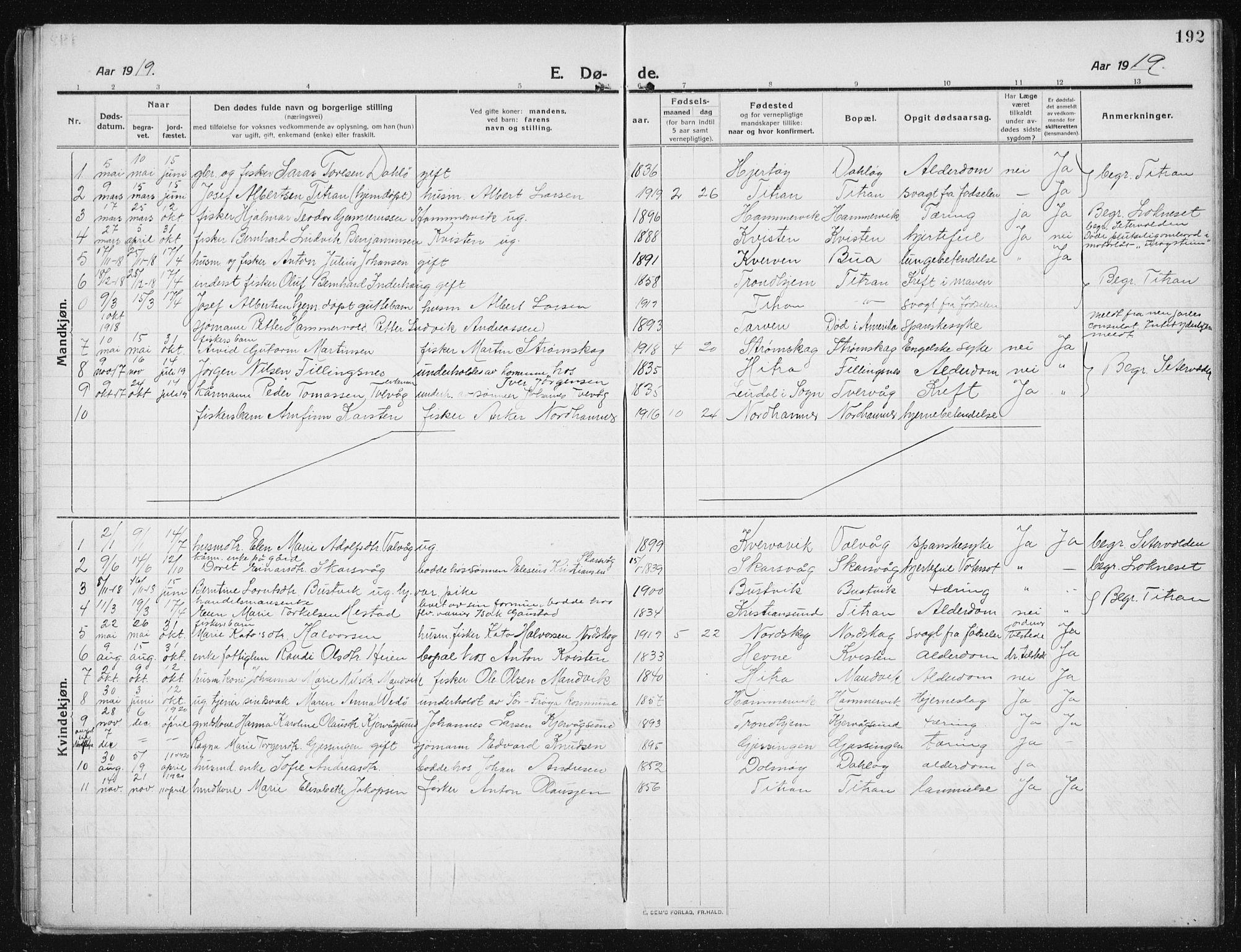 SAT, Ministerialprotokoller, klokkerbøker og fødselsregistre - Sør-Trøndelag, 641/L0599: Klokkerbok nr. 641C03, 1910-1938, s. 192