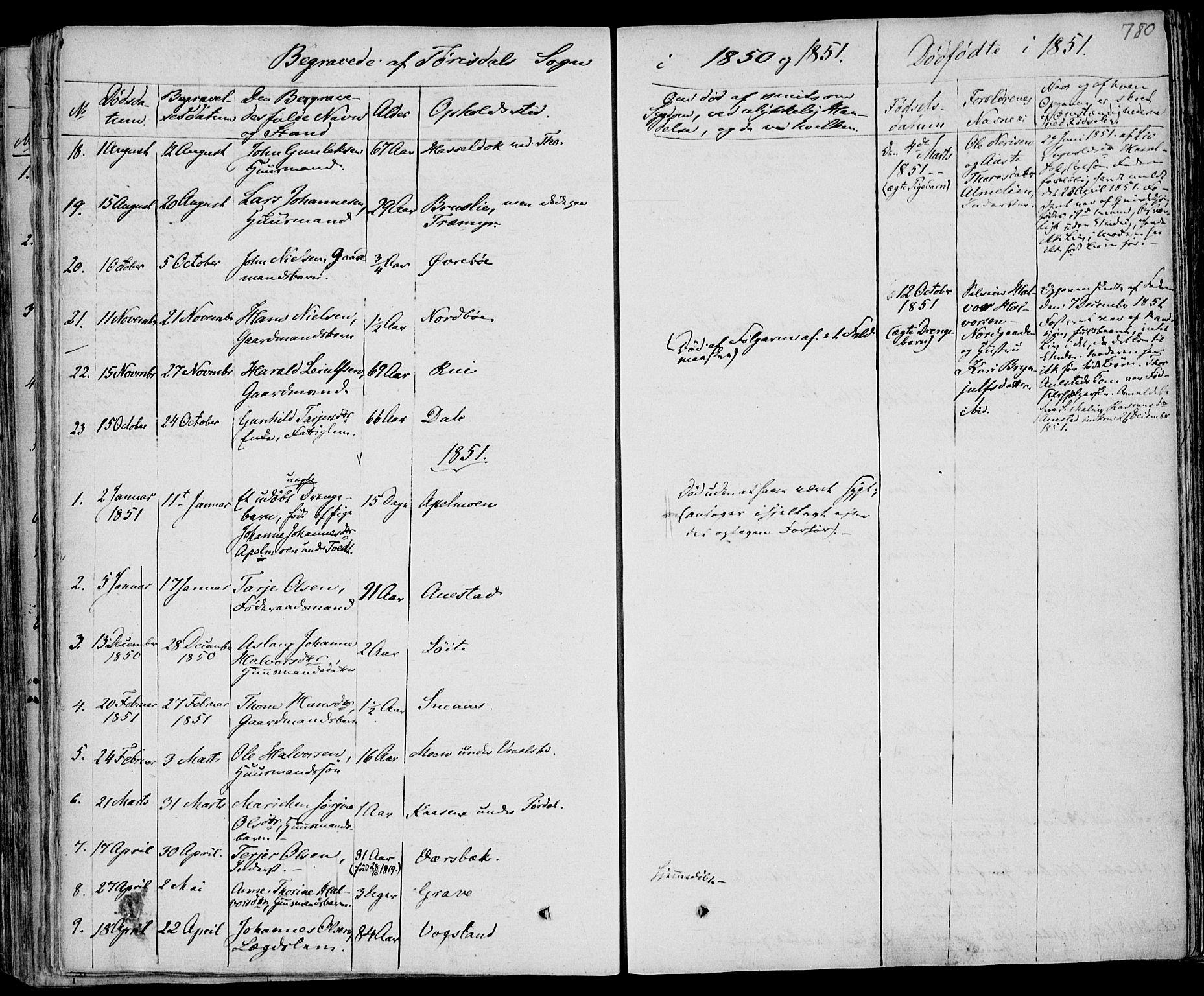 SAKO, Drangedal kirkebøker, F/Fa/L0007b: Ministerialbok nr. 7b, 1837-1856, s. 780