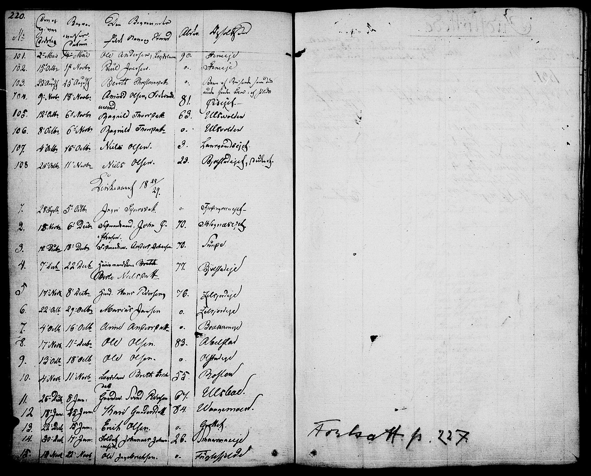 SAH, Vågå prestekontor, Ministerialbok nr. 4 /1, 1827-1842, s. 220