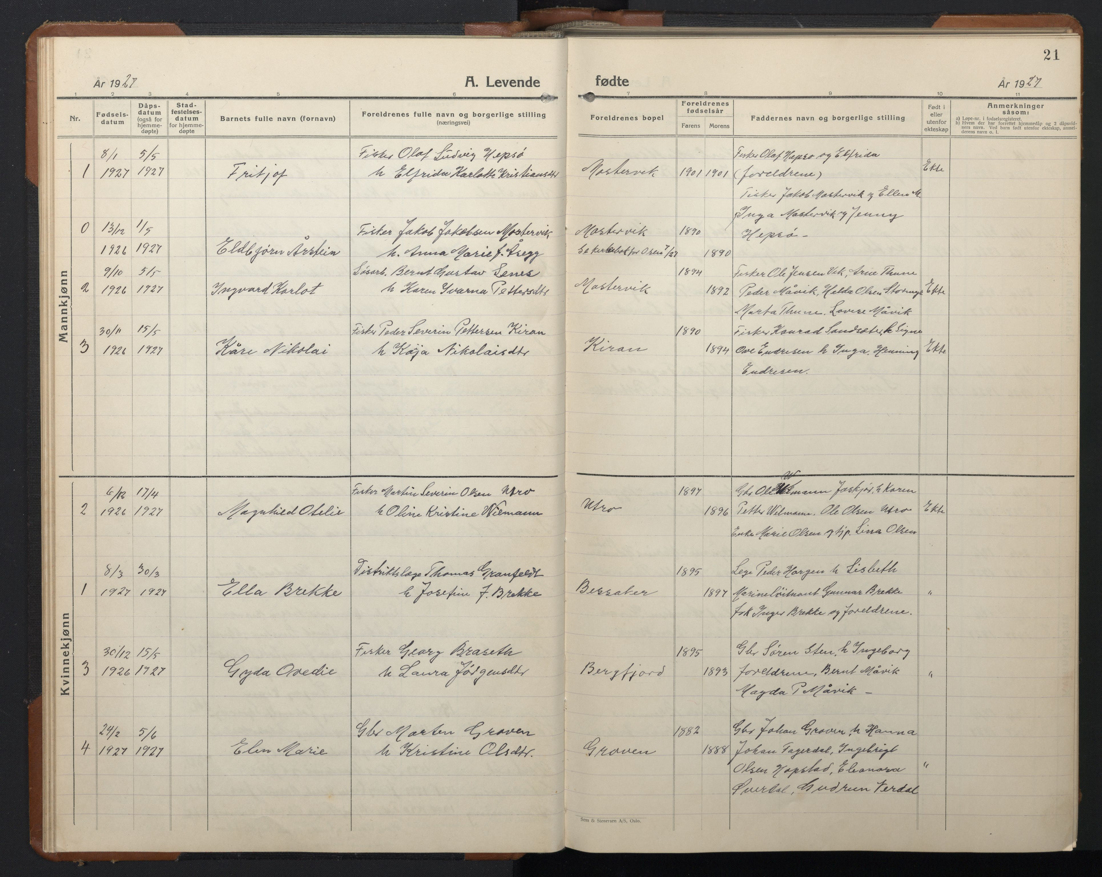 SAT, Ministerialprotokoller, klokkerbøker og fødselsregistre - Sør-Trøndelag, 657/L0718: Klokkerbok nr. 657C05, 1923-1948, s. 21