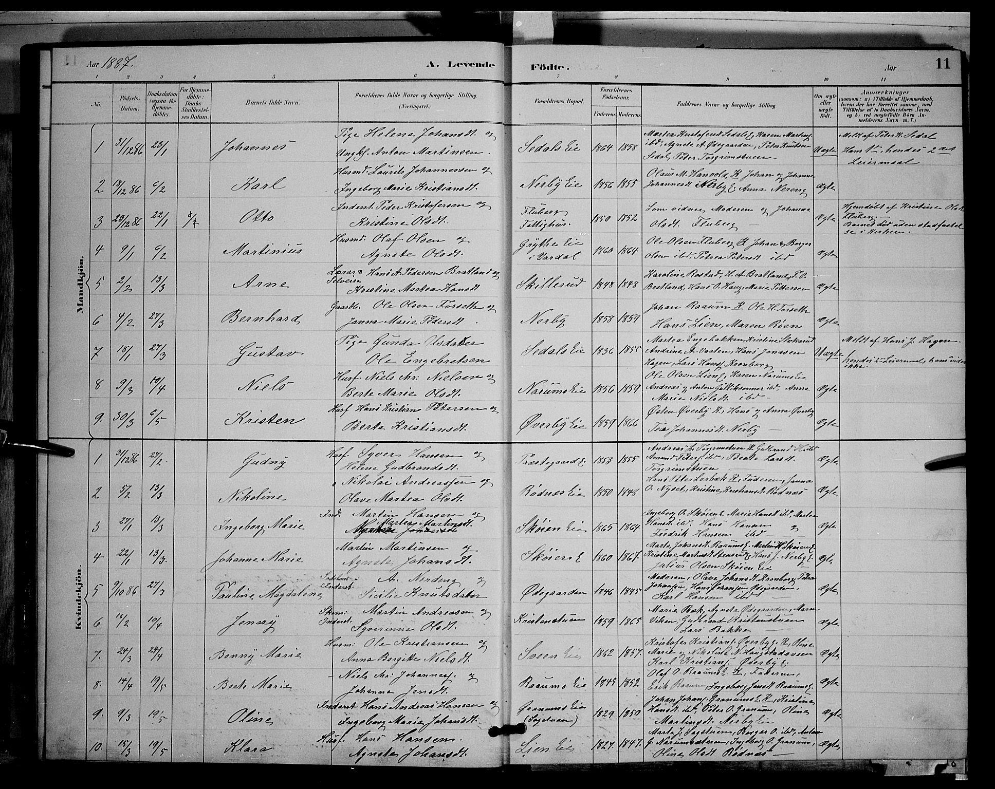 SAH, Søndre Land prestekontor, L/L0003: Klokkerbok nr. 3, 1884-1902, s. 11