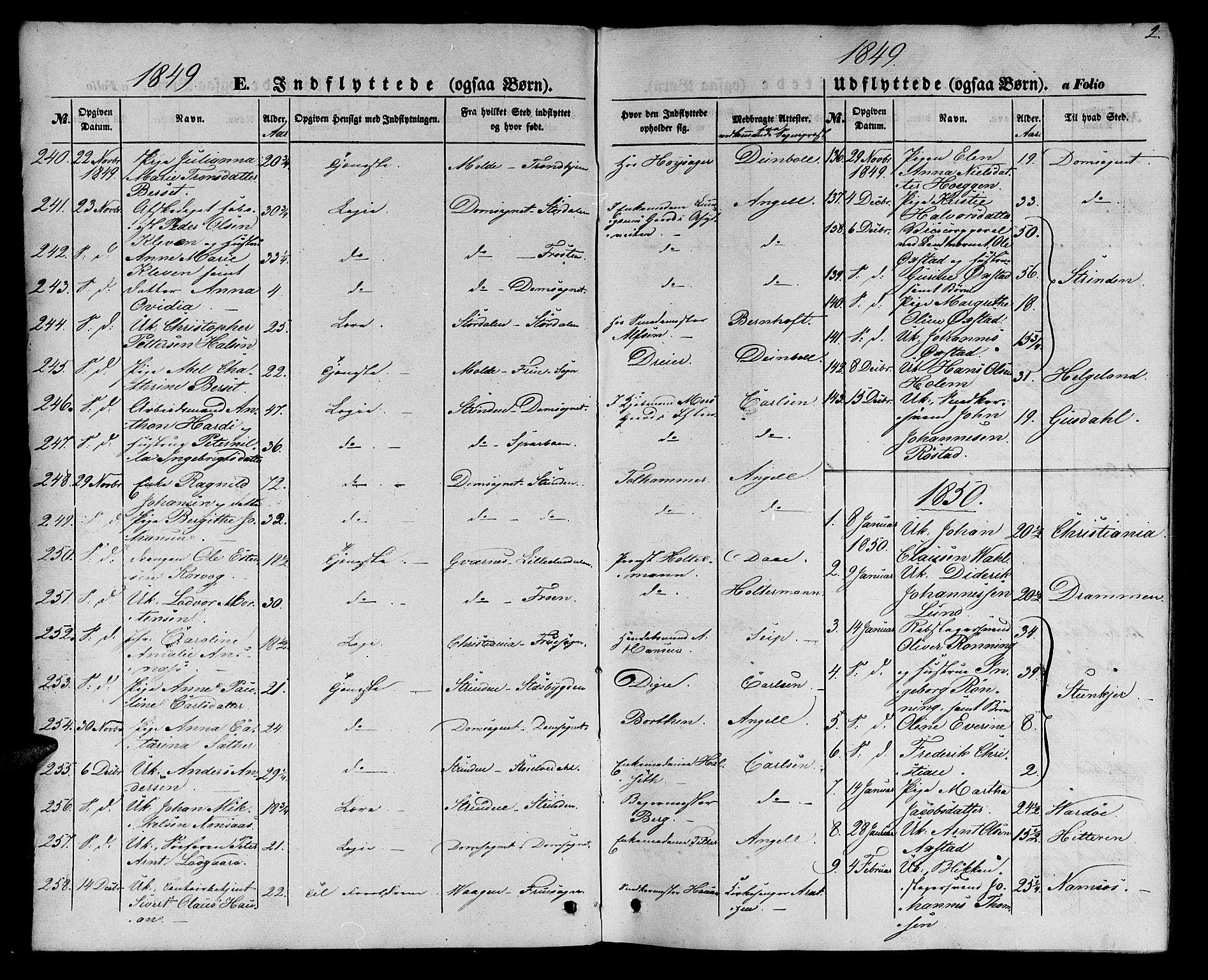 SAT, Ministerialprotokoller, klokkerbøker og fødselsregistre - Sør-Trøndelag, 602/L0113: Ministerialbok nr. 602A11, 1849-1861, s. 2