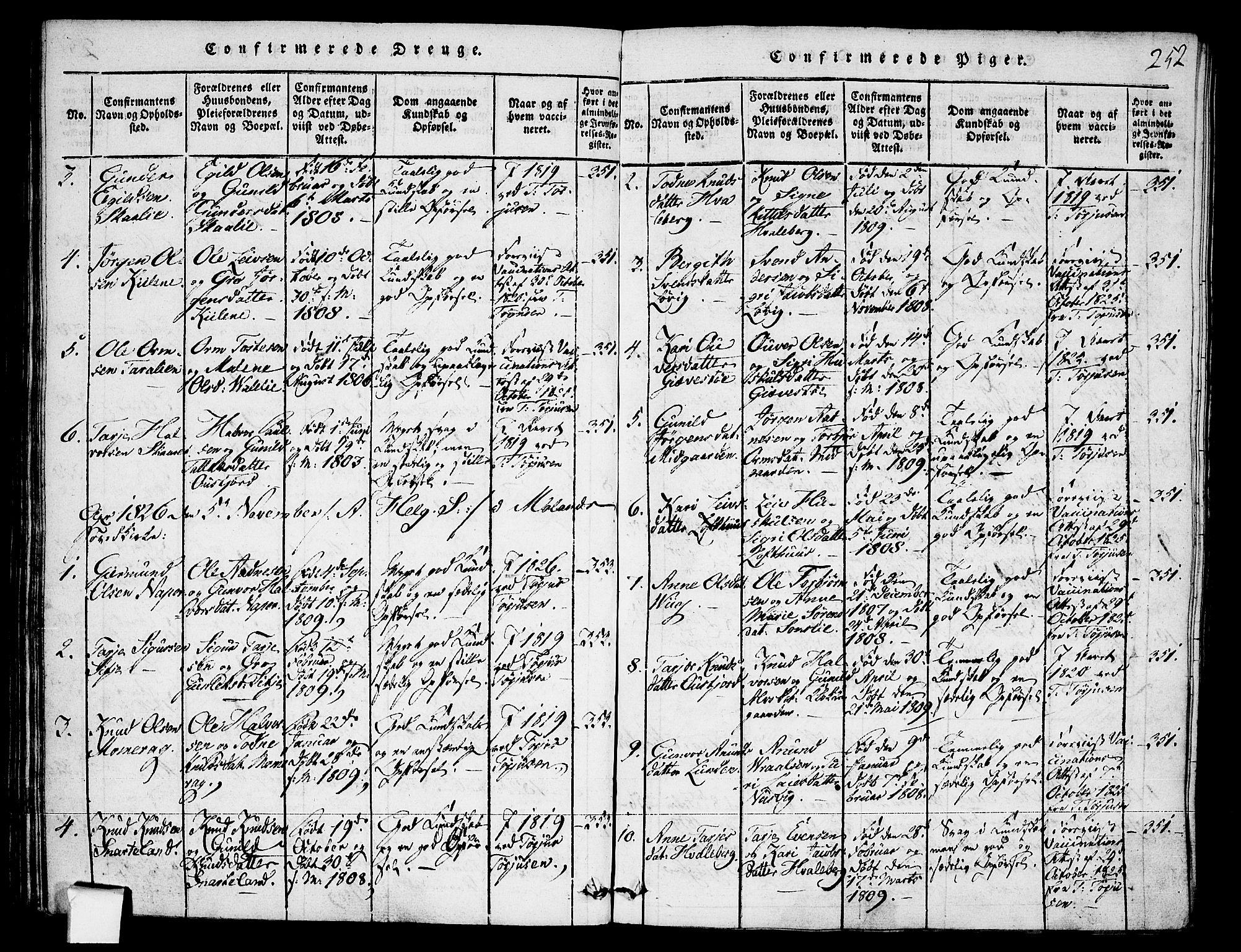 SAKO, Fyresdal kirkebøker, F/Fa/L0003: Ministerialbok nr. I 3, 1815-1840, s. 252