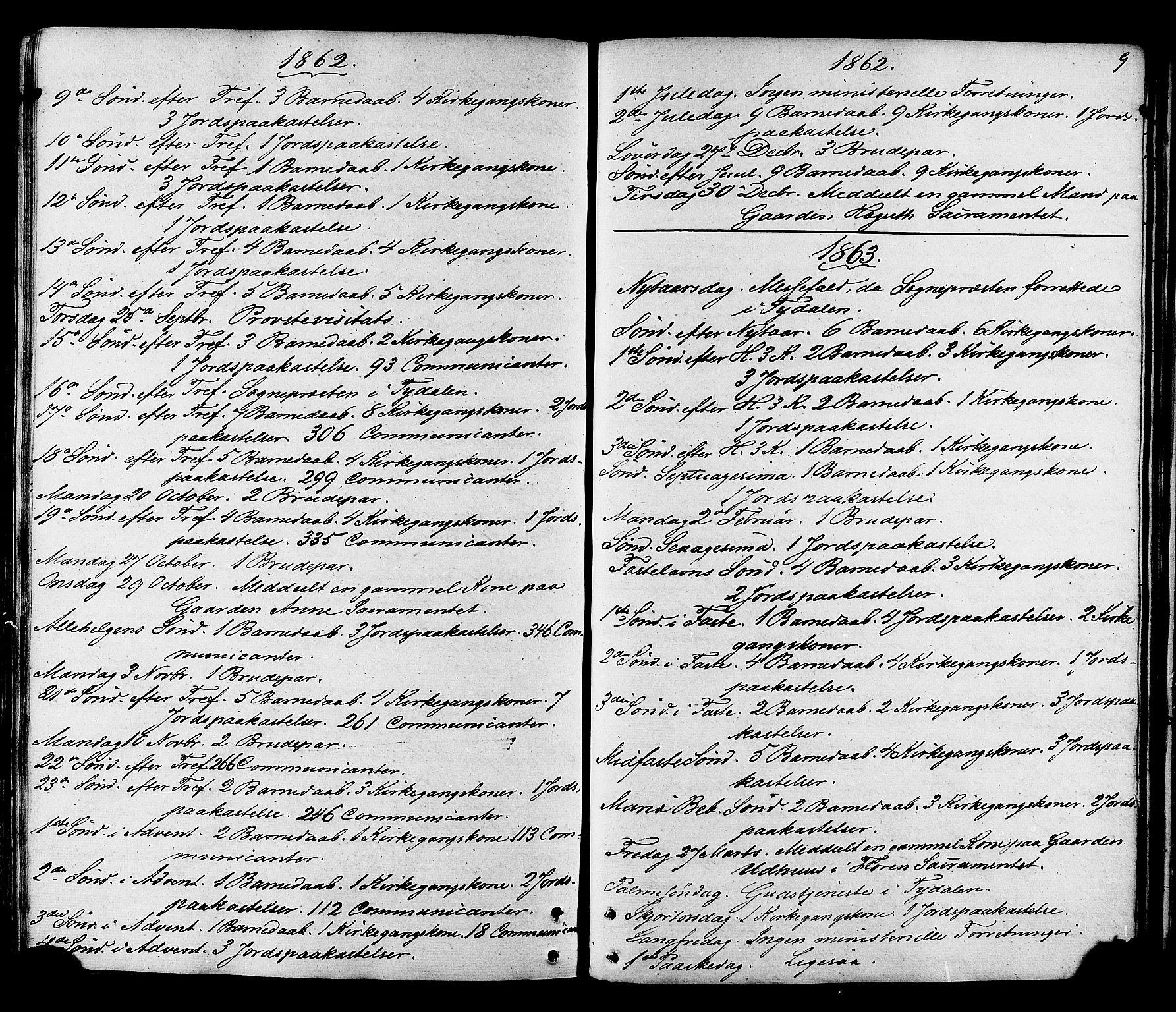 SAT, Ministerialprotokoller, klokkerbøker og fødselsregistre - Sør-Trøndelag, 695/L1147: Ministerialbok nr. 695A07, 1860-1877, s. 9