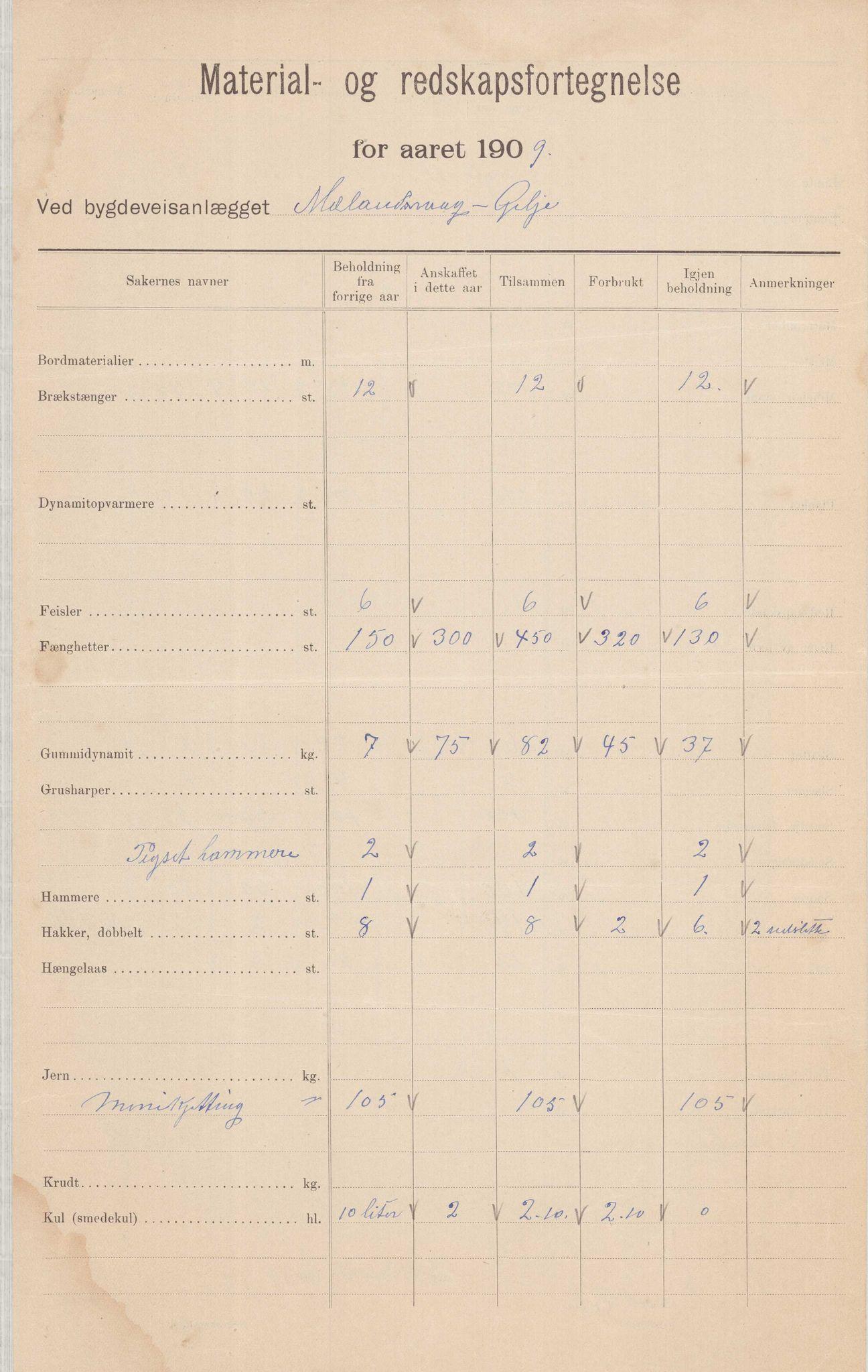 IKAH, Finnaas kommune. Formannskapet, E/Ea/L0001: Rekneskap for veganlegg, 1907-1910, s. 21