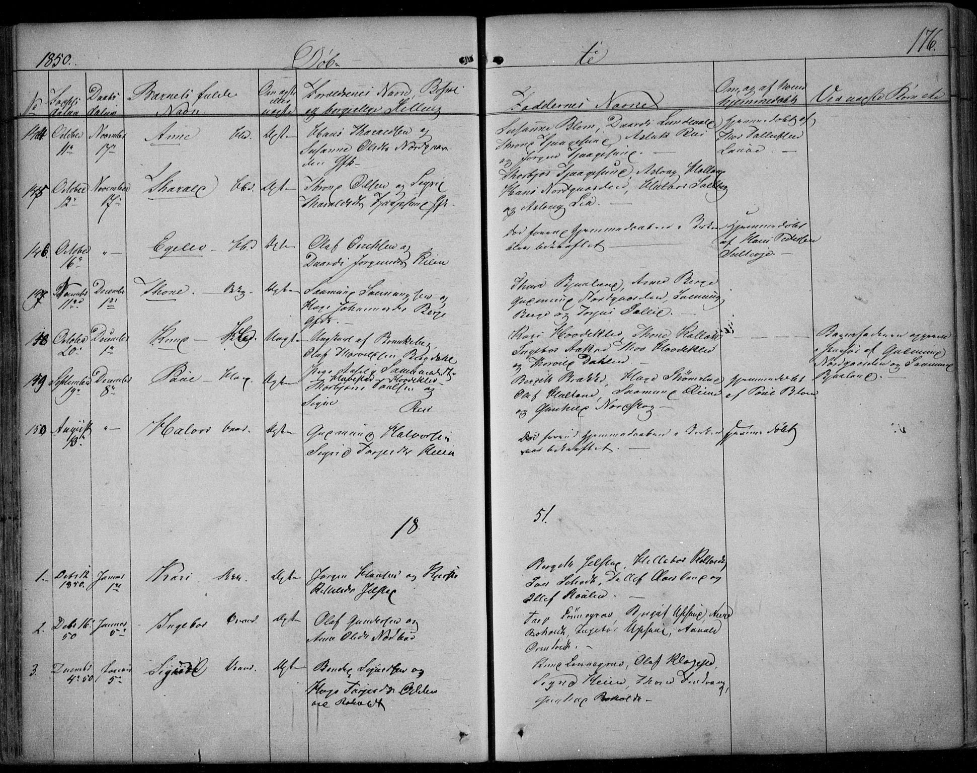 SAKO, Kviteseid kirkebøker, F/Fa/L0006: Ministerialbok nr. I 6, 1836-1858, s. 176