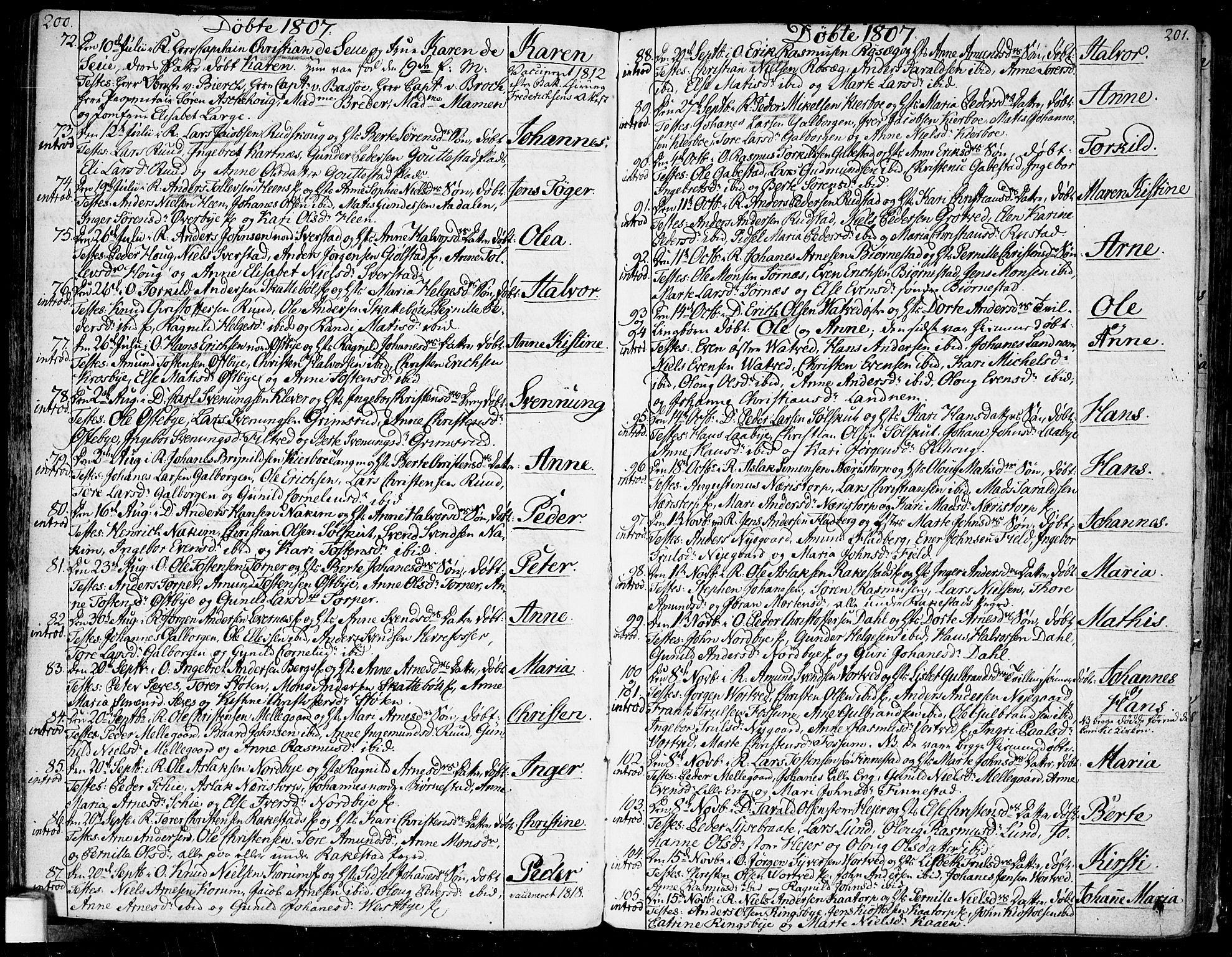 SAO, Rakkestad prestekontor Kirkebøker, F/Fa/L0005: Ministerialbok nr. I 5, 1784-1814, s. 200-201