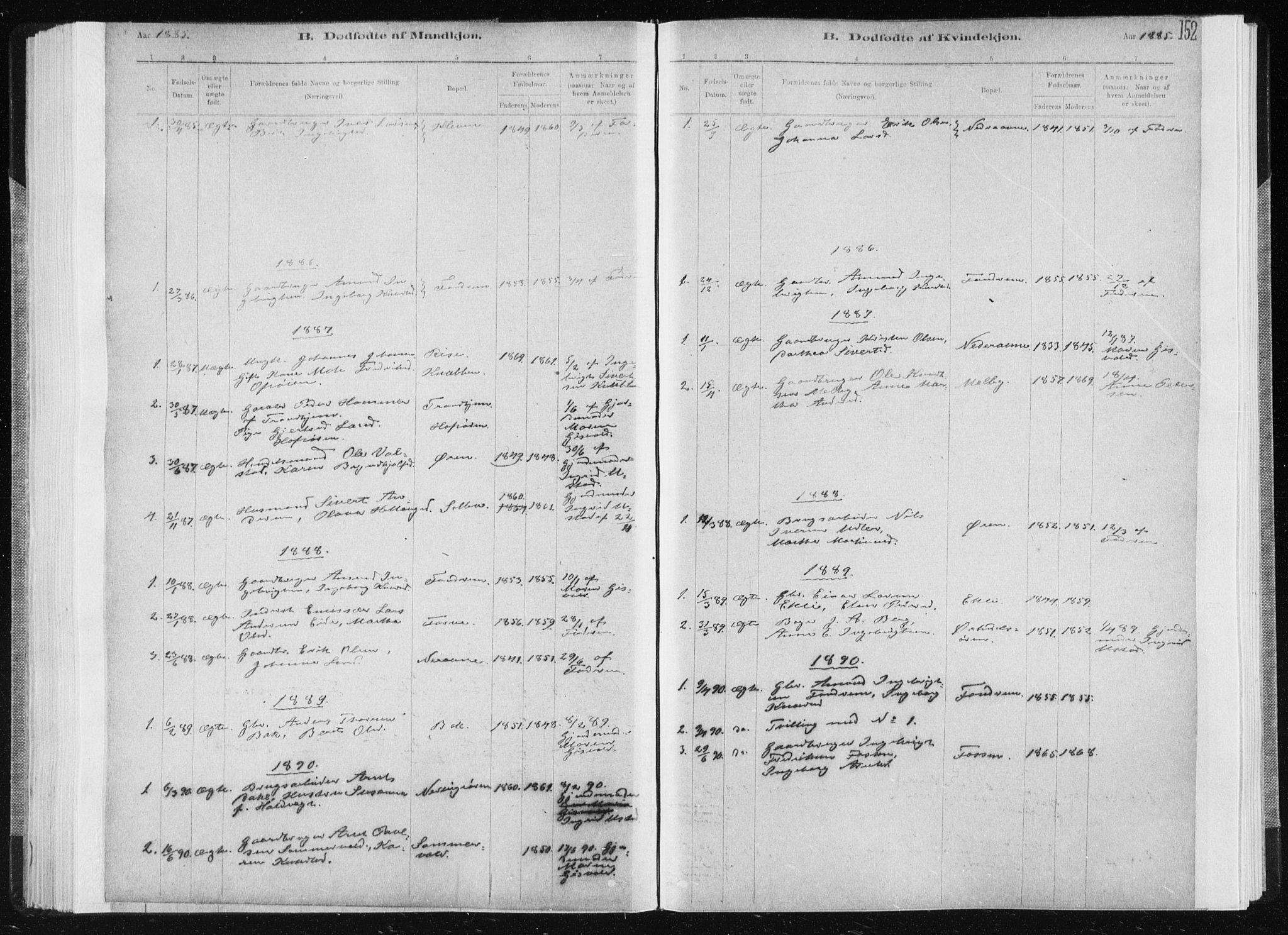 SAT, Ministerialprotokoller, klokkerbøker og fødselsregistre - Sør-Trøndelag, 668/L0818: Klokkerbok nr. 668C07, 1885-1898, s. 152