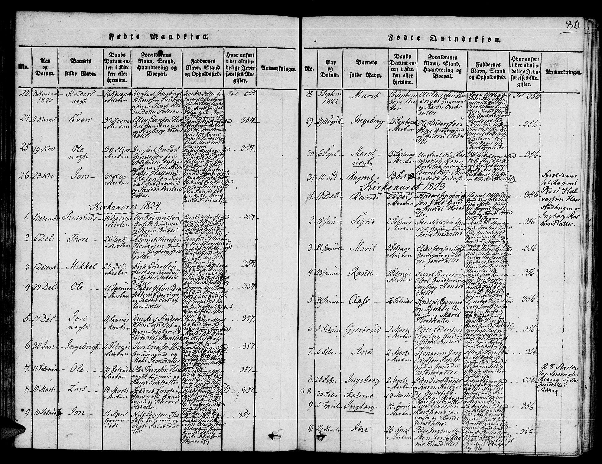 SAT, Ministerialprotokoller, klokkerbøker og fødselsregistre - Sør-Trøndelag, 672/L0854: Ministerialbok nr. 672A06 /2, 1816-1829, s. 80