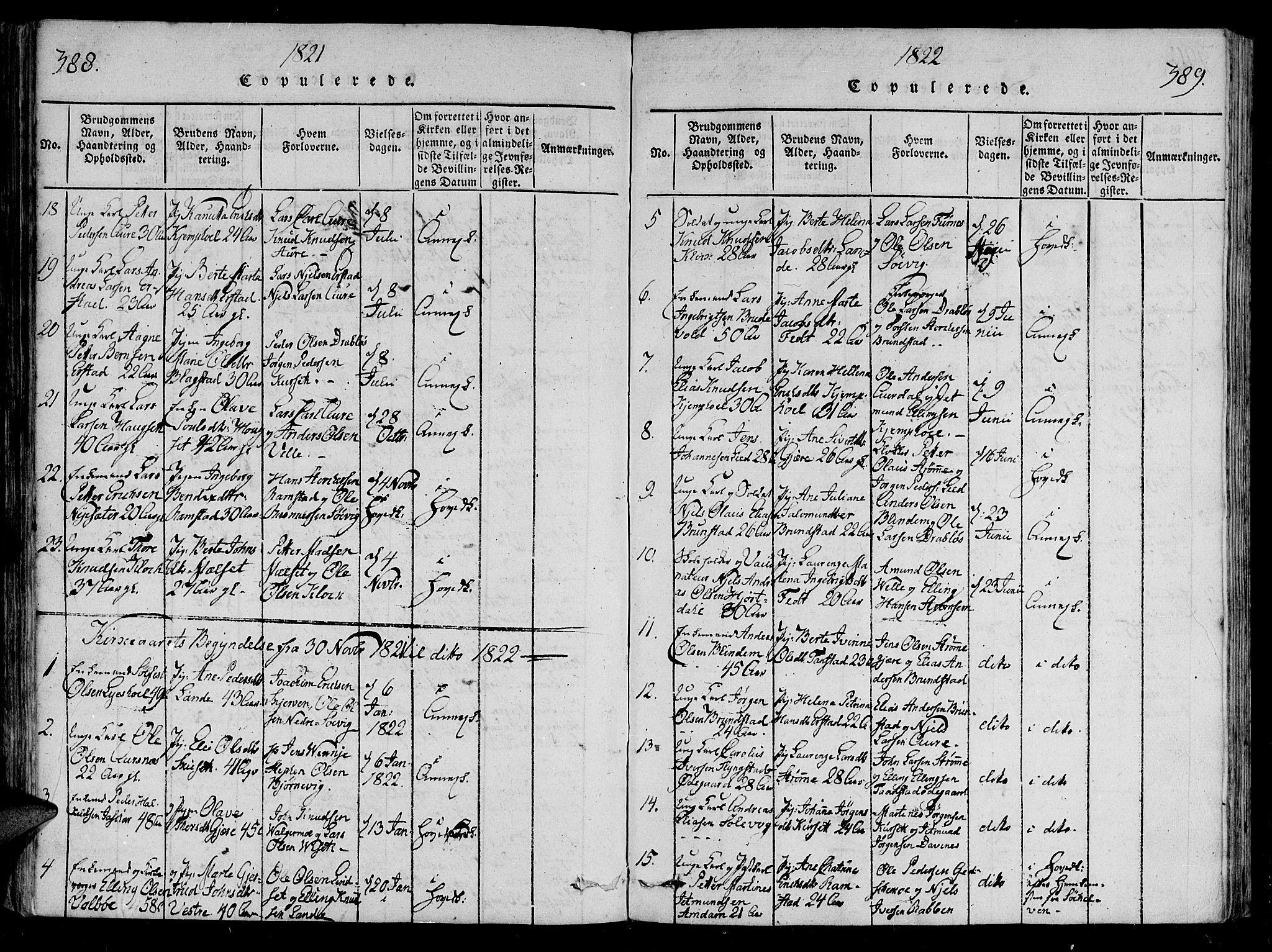 SAT, Ministerialprotokoller, klokkerbøker og fødselsregistre - Møre og Romsdal, 522/L0310: Ministerialbok nr. 522A05, 1816-1832, s. 388-389