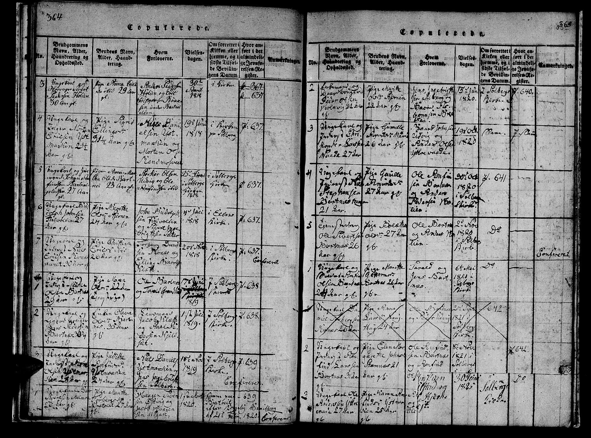 SAT, Ministerialprotokoller, klokkerbøker og fødselsregistre - Nord-Trøndelag, 745/L0433: Klokkerbok nr. 745C02, 1817-1825, s. 264-265