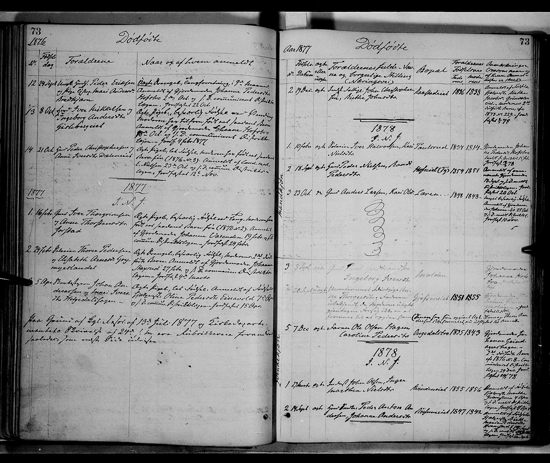 SAH, Gran prestekontor, Ministerialbok nr. 13, 1875-1879, s. 73