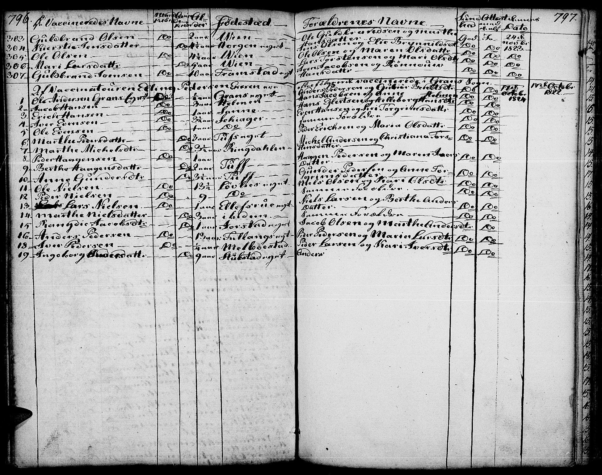 SAH, Gran prestekontor, Ministerialbok nr. 6, 1787-1824, s. 796-797
