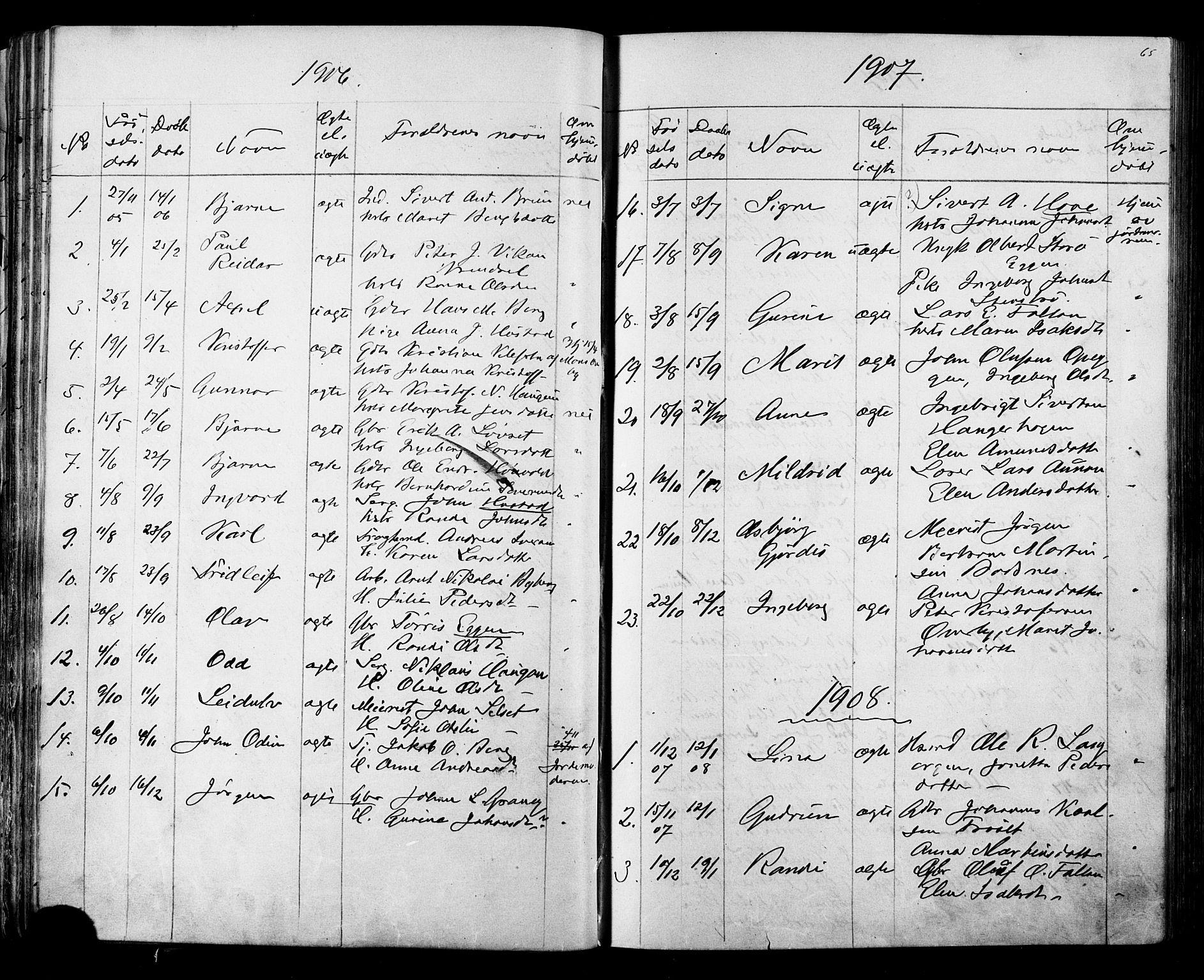 SAT, Ministerialprotokoller, klokkerbøker og fødselsregistre - Sør-Trøndelag, 612/L0387: Klokkerbok nr. 612C03, 1874-1908, s. 65
