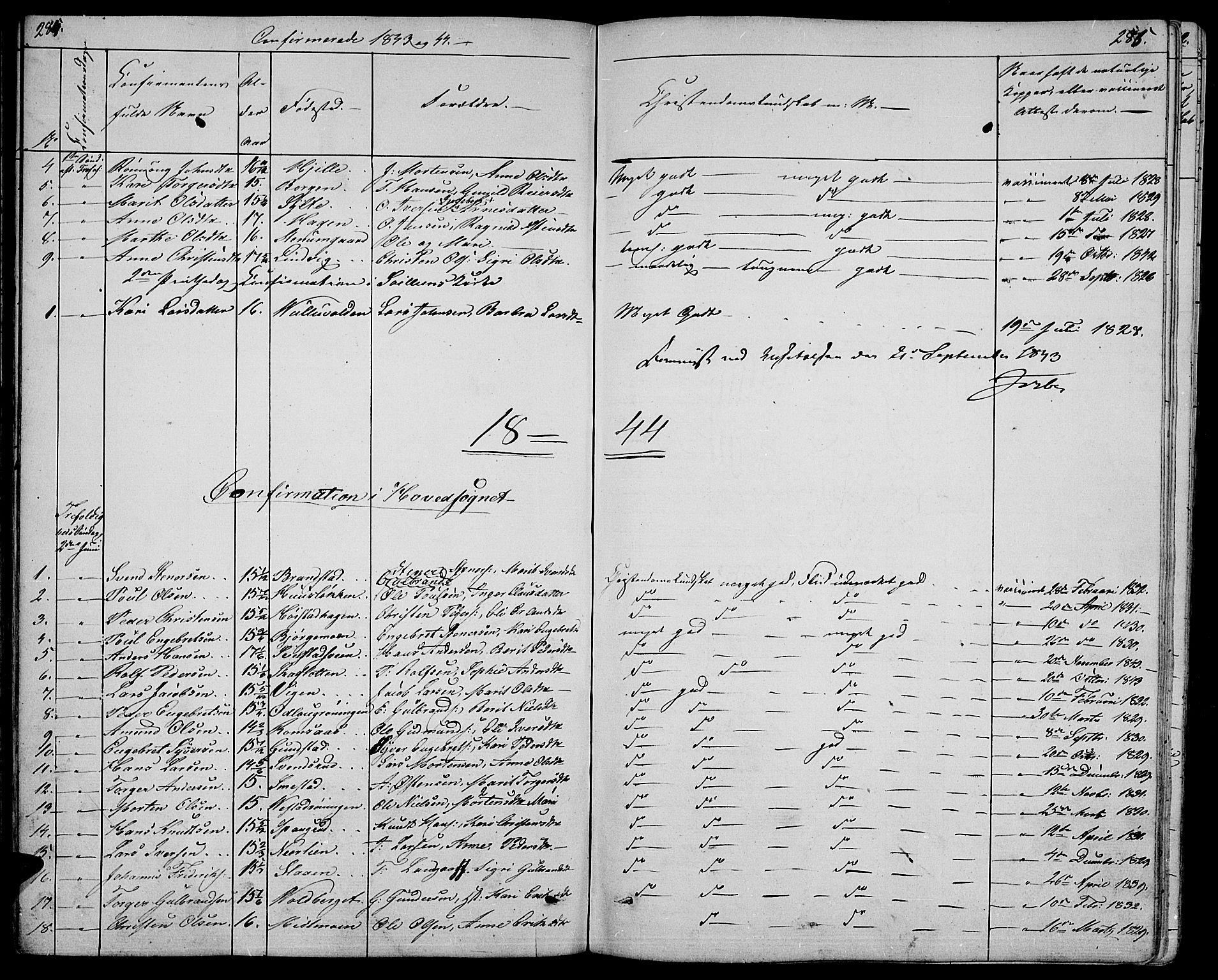 SAH, Ringebu prestekontor, Klokkerbok nr. 2, 1839-1853, s. 284-285