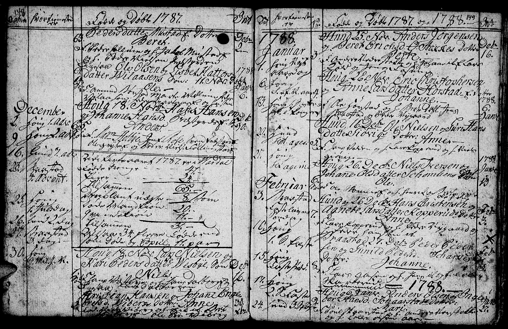 SAH, Vardal prestekontor, H/Ha/Hab/L0001: Klokkerbok nr. 1, 1771-1790, s. 148-149