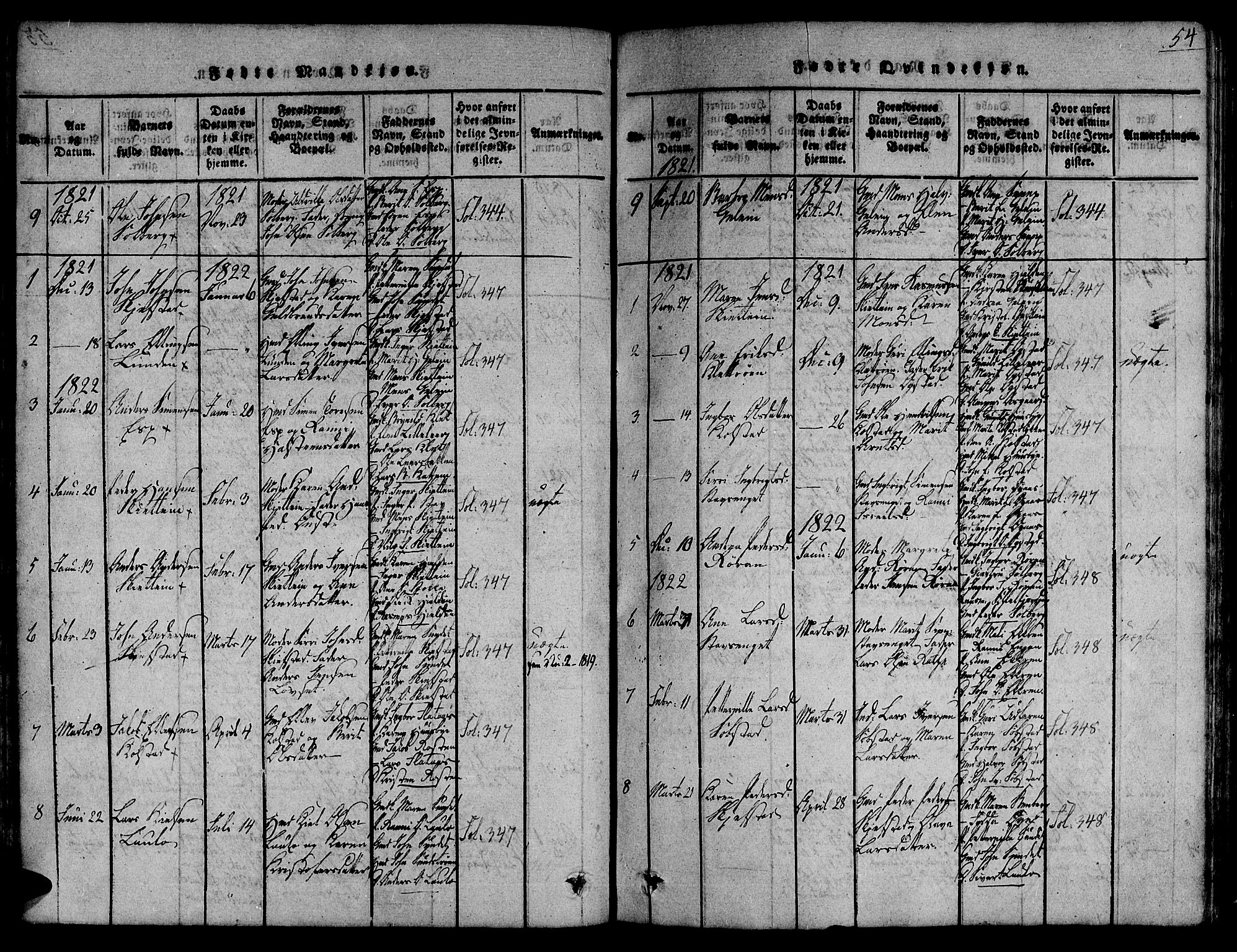 SAT, Ministerialprotokoller, klokkerbøker og fødselsregistre - Sør-Trøndelag, 691/L1067: Ministerialbok nr. 691A03 /3, 1816-1826, s. 54