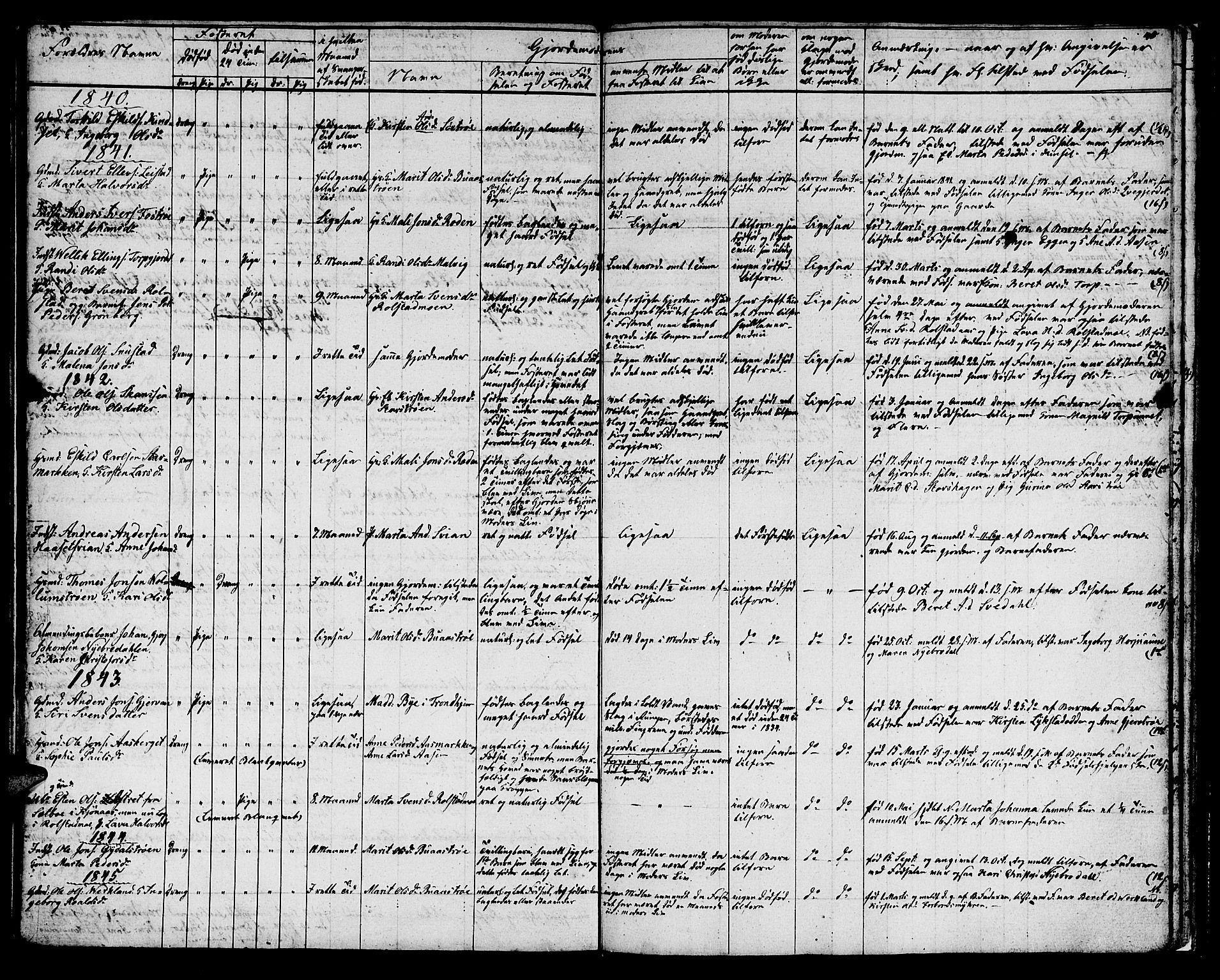 SAT, Ministerialprotokoller, klokkerbøker og fødselsregistre - Sør-Trøndelag, 616/L0421: Klokkerbok nr. 616C04, 1834-1850, s. 45