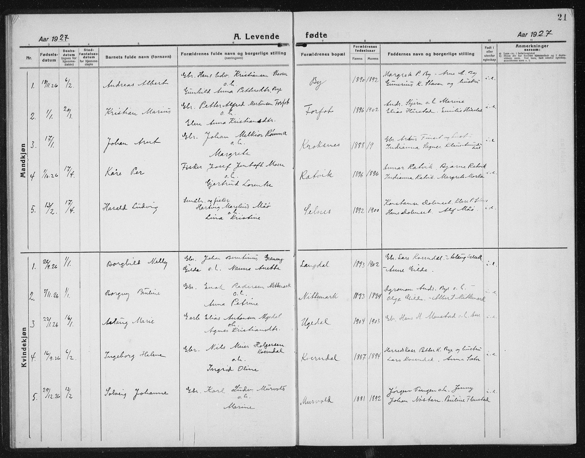SAT, Ministerialprotokoller, klokkerbøker og fødselsregistre - Sør-Trøndelag, 655/L0689: Klokkerbok nr. 655C05, 1922-1936, s. 21