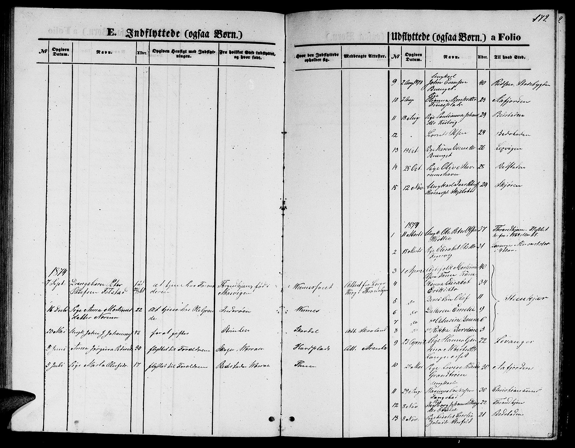SAT, Ministerialprotokoller, klokkerbøker og fødselsregistre - Nord-Trøndelag, 744/L0422: Klokkerbok nr. 744C01, 1871-1885, s. 172