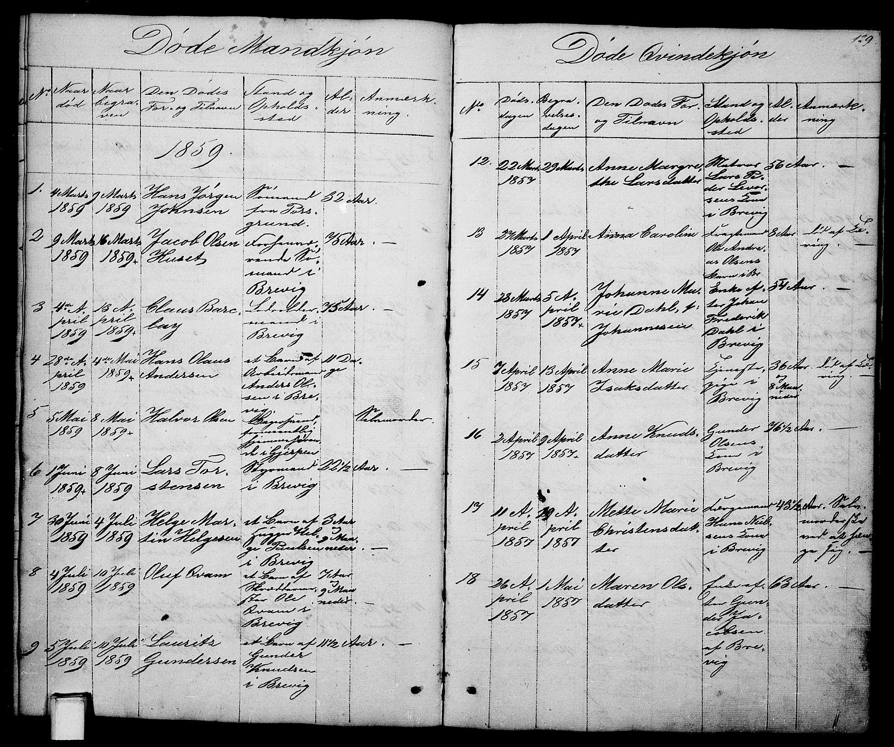 SAKO, Brevik kirkebøker, G/Ga/L0002: Klokkerbok nr. 2, 1846-1865, s. 129