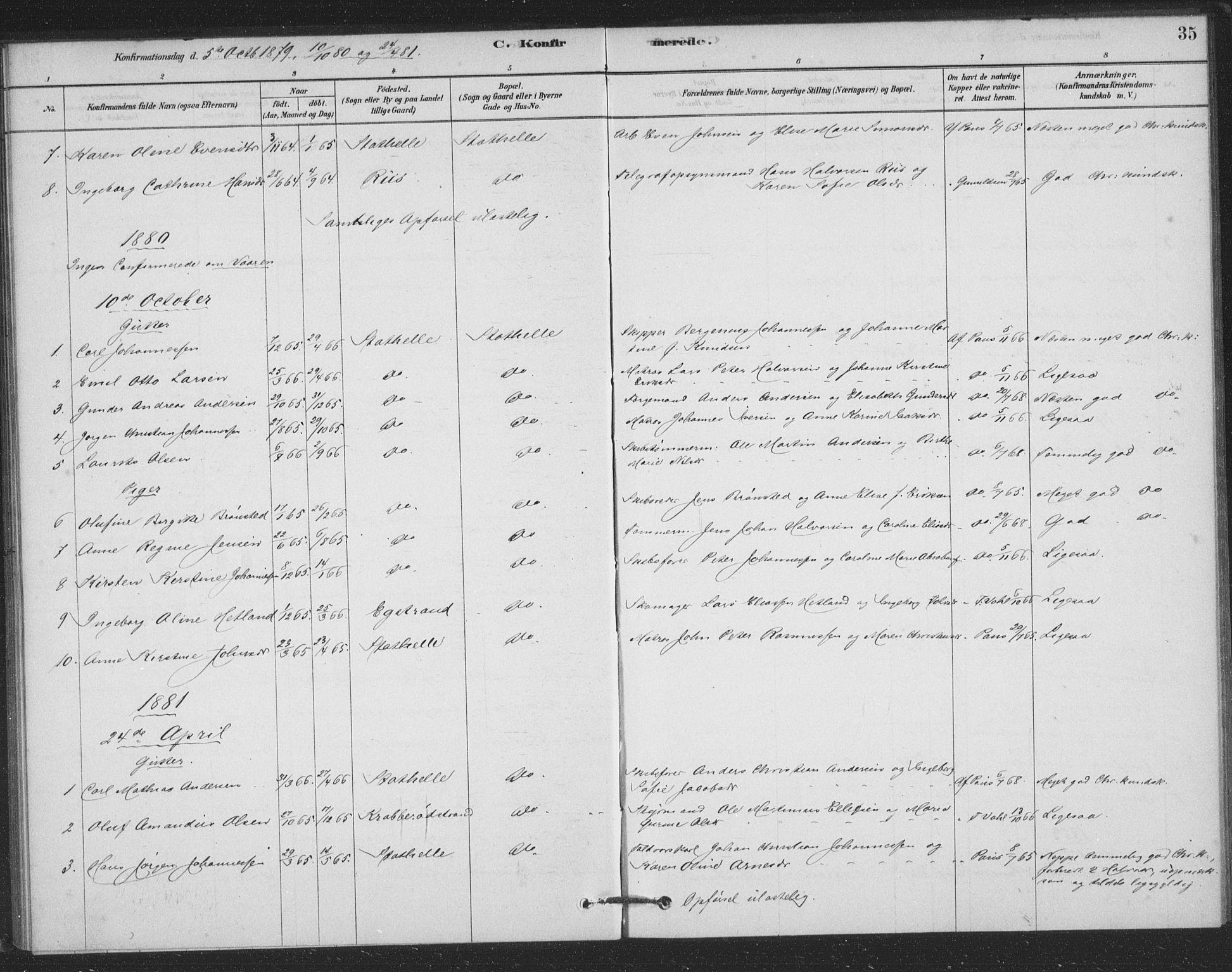 SAKO, Bamble kirkebøker, F/Fb/L0001: Ministerialbok nr. II 1, 1878-1899, s. 35
