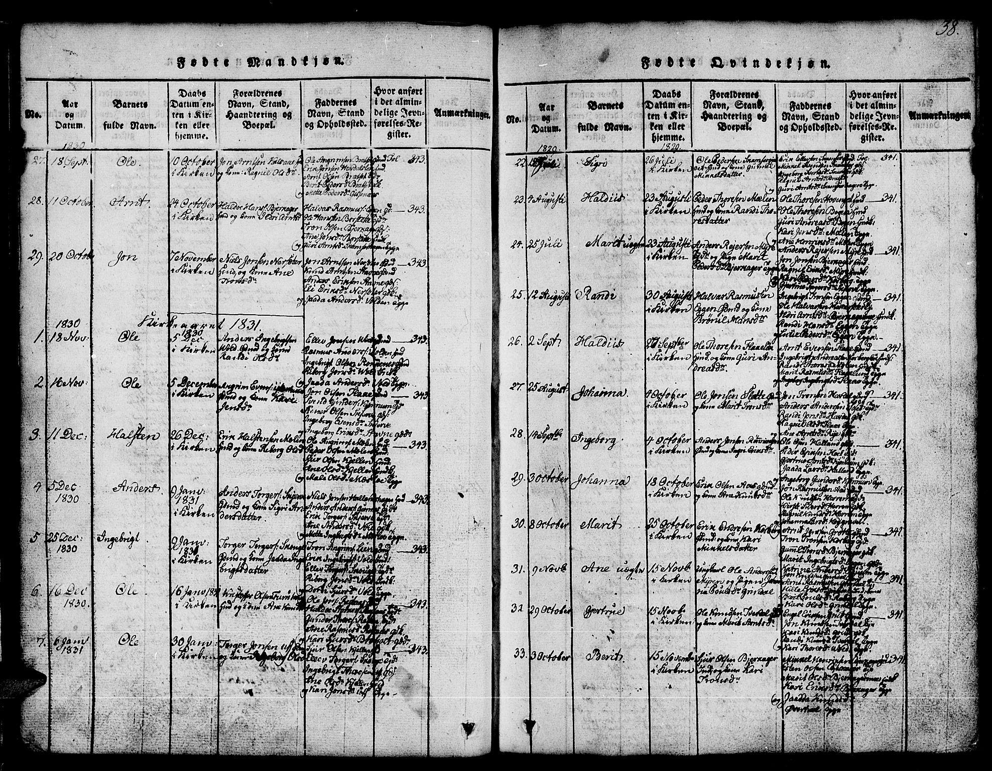 SAT, Ministerialprotokoller, klokkerbøker og fødselsregistre - Sør-Trøndelag, 674/L0874: Klokkerbok nr. 674C01, 1816-1860, s. 38