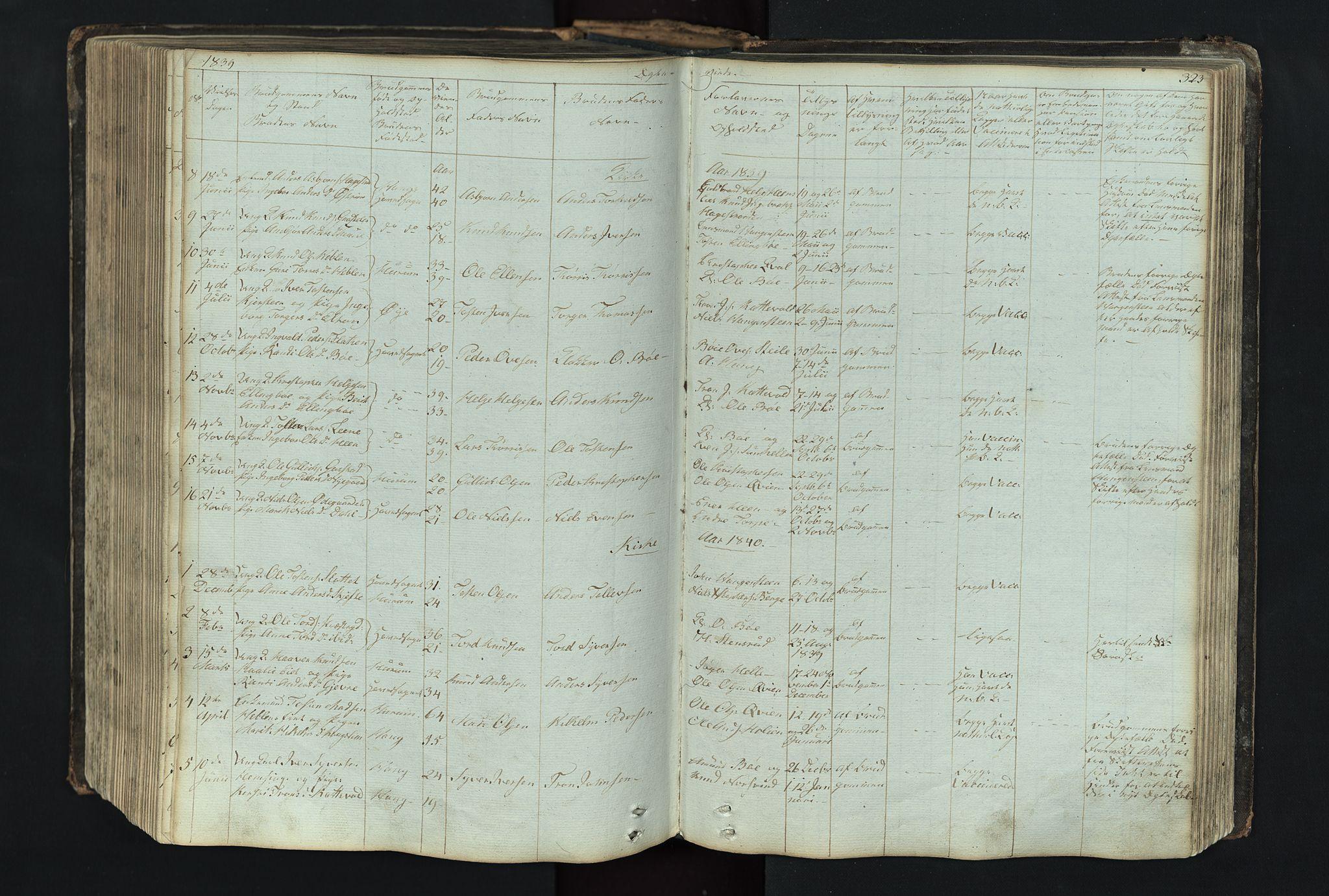 SAH, Vang prestekontor, Valdres, Klokkerbok nr. 4, 1835-1892, s. 323